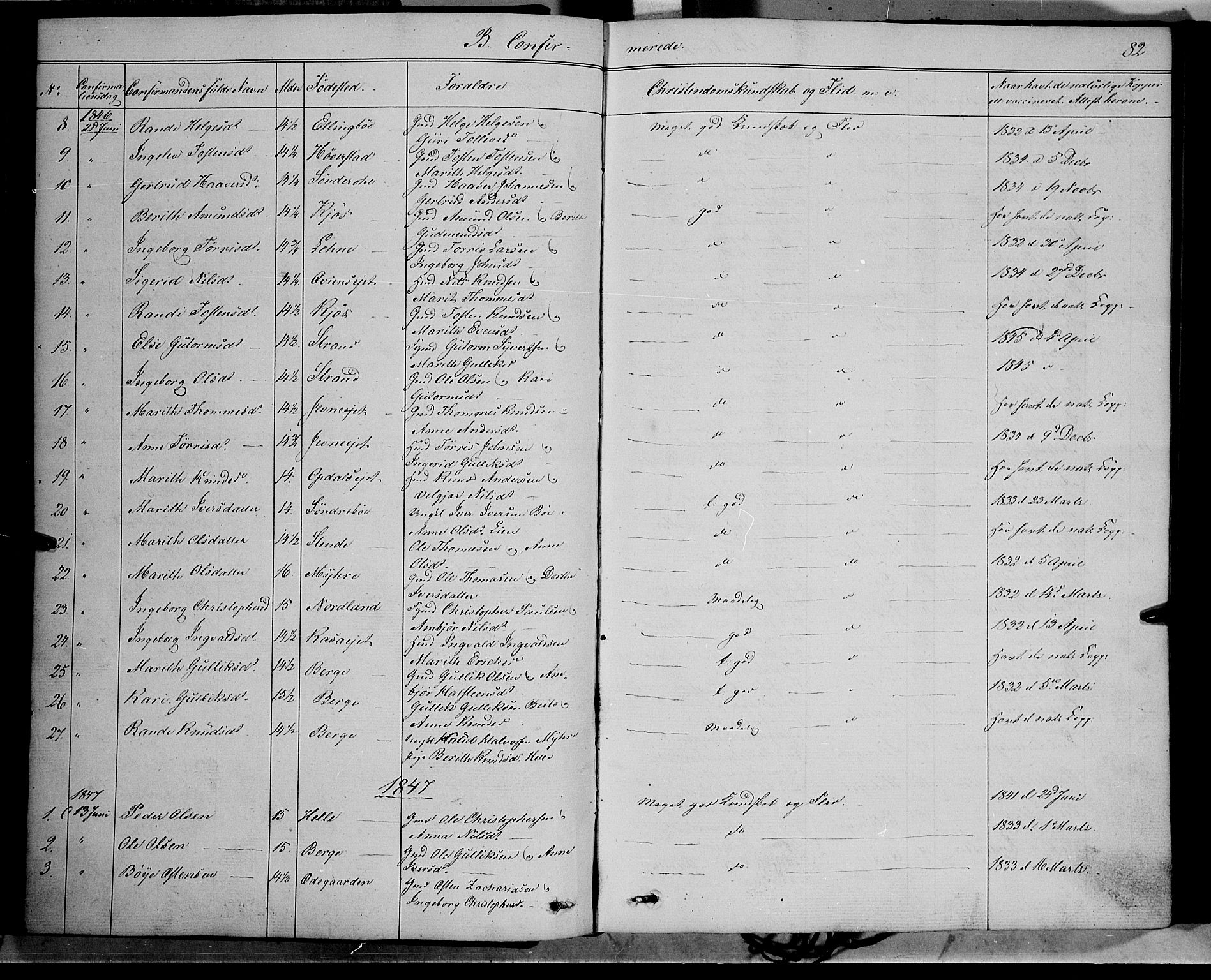 SAH, Vang prestekontor, Valdres, Ministerialbok nr. 6, 1846-1864, s. 82