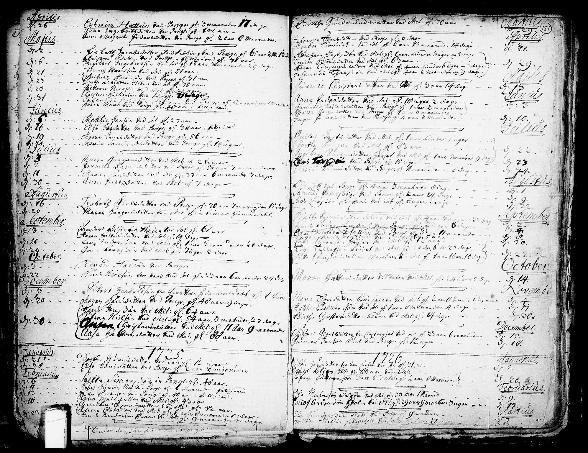 SAKO, Solum kirkebøker, F/Fa/L0002: Ministerialbok nr. I 2, 1713-1761, s. 151