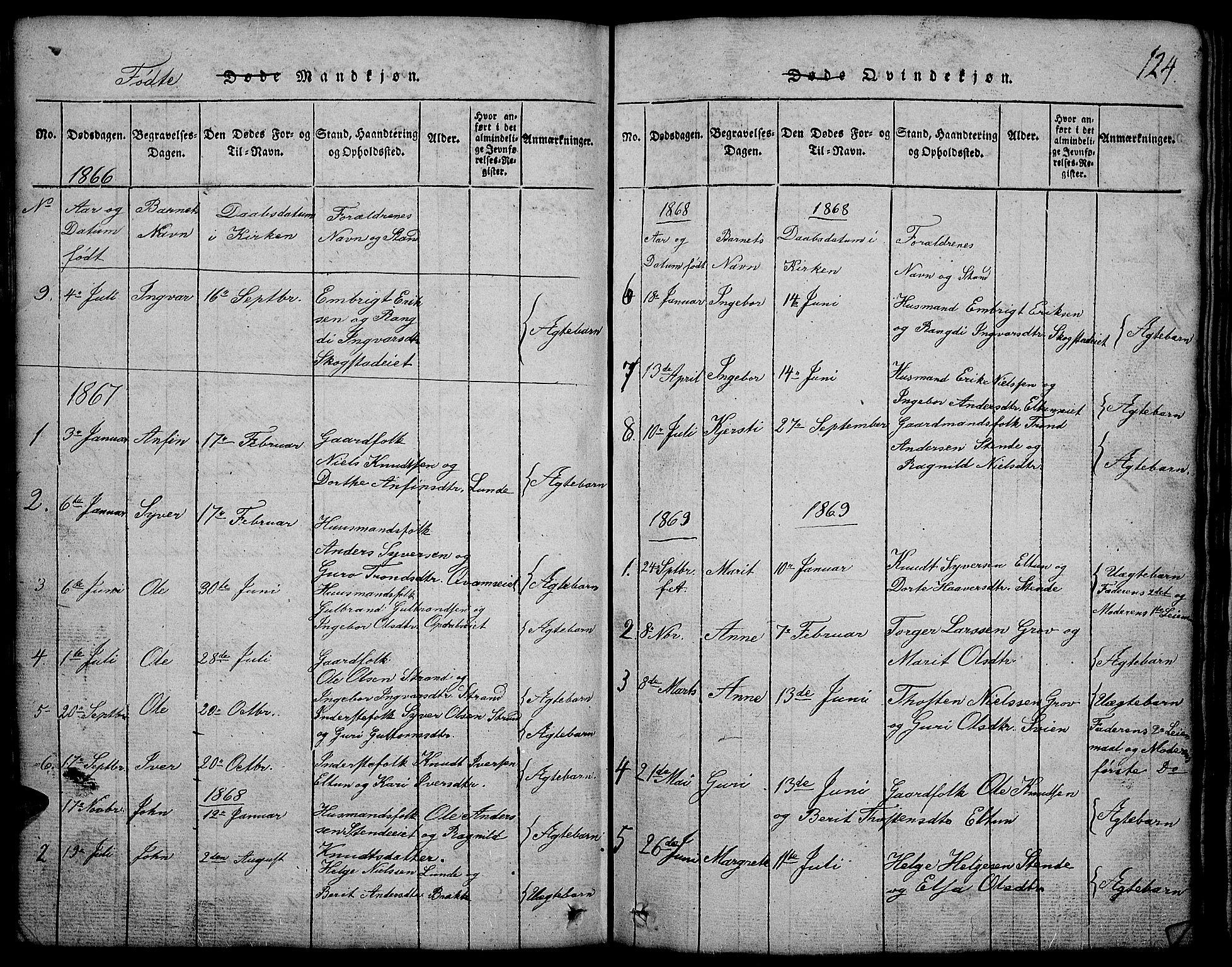 SAH, Vang prestekontor, Valdres, Klokkerbok nr. 2, 1814-1889, s. 124