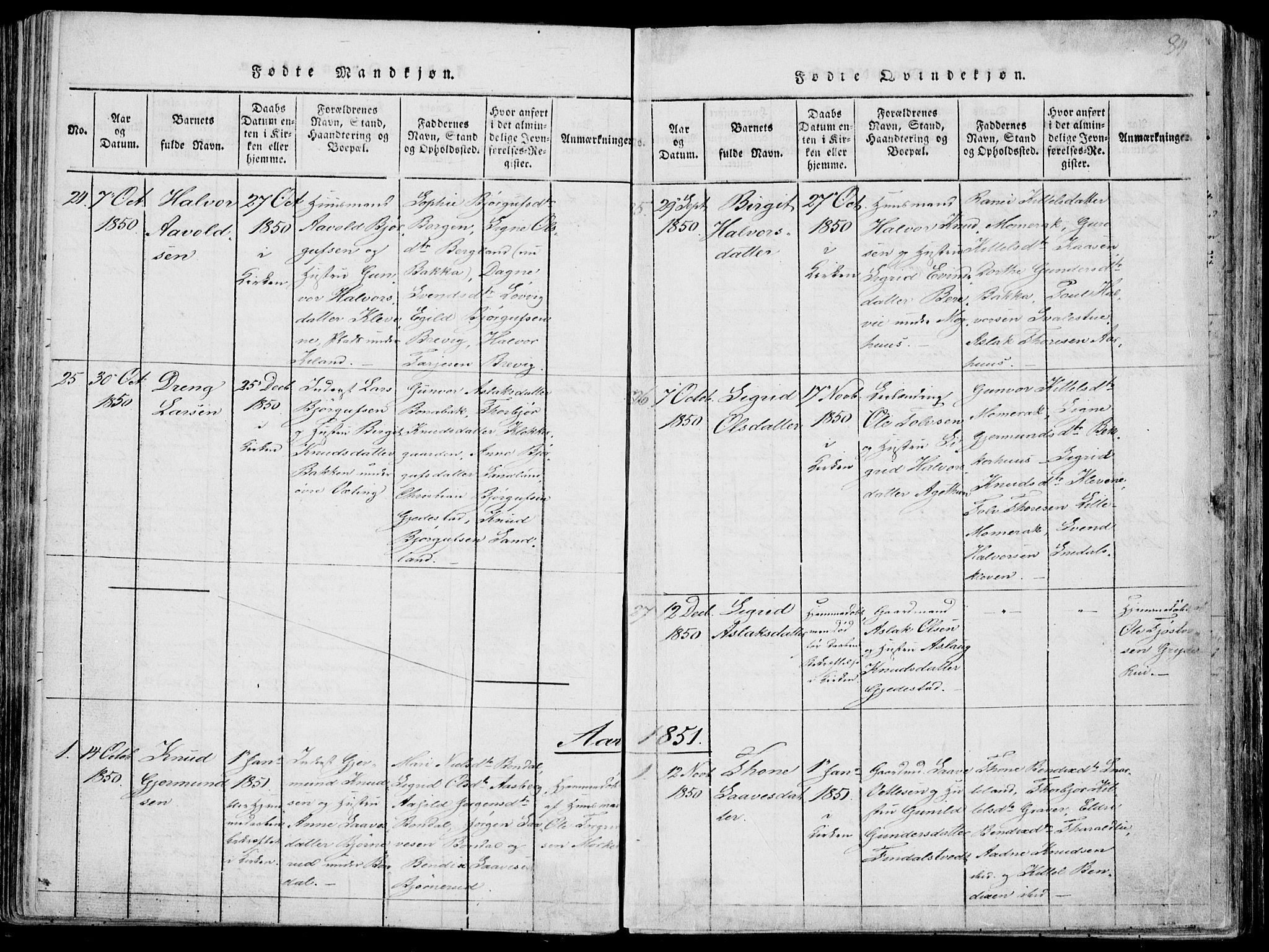 SAKO, Fyresdal kirkebøker, F/Fa/L0004: Ministerialbok nr. I 4, 1815-1854, s. 84