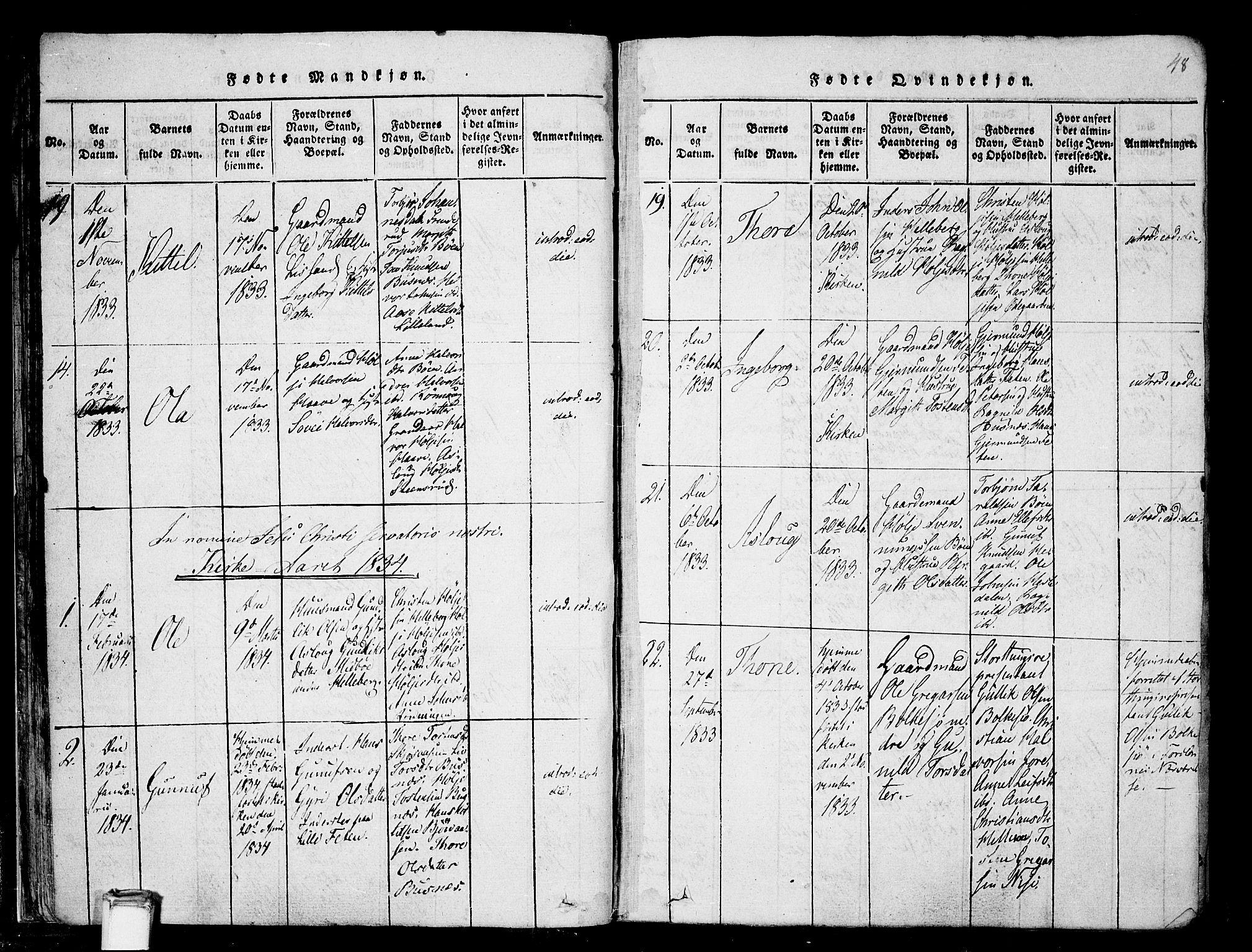 SAKO, Gransherad kirkebøker, F/Fa/L0001: Ministerialbok nr. I 1, 1815-1843, s. 48