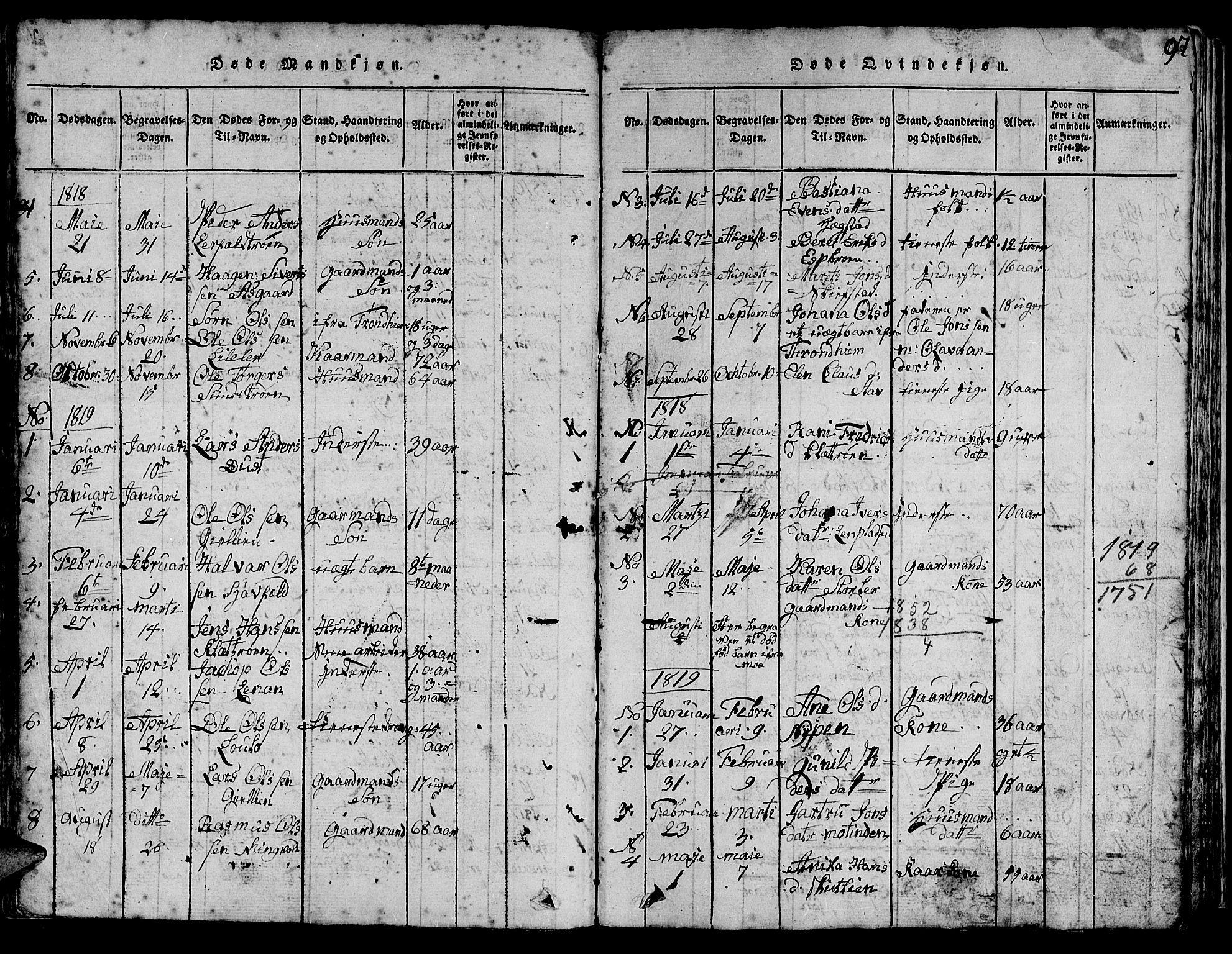 SAT, Ministerialprotokoller, klokkerbøker og fødselsregistre - Sør-Trøndelag, 613/L0393: Klokkerbok nr. 613C01, 1816-1886, s. 97