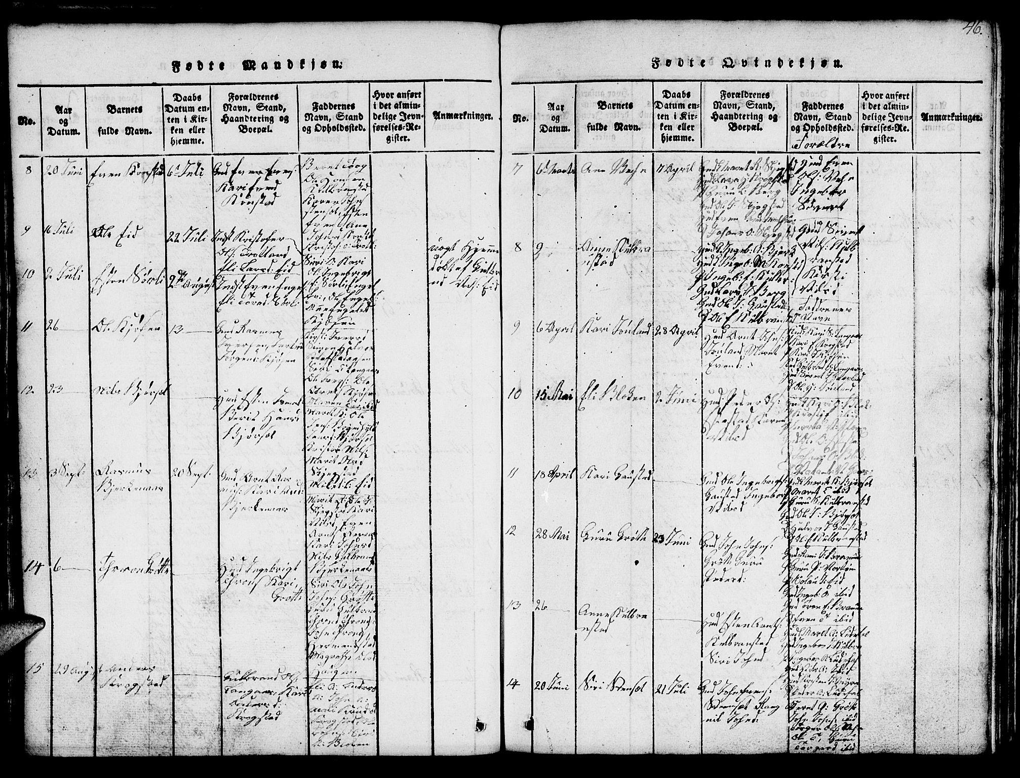 SAT, Ministerialprotokoller, klokkerbøker og fødselsregistre - Sør-Trøndelag, 694/L1130: Klokkerbok nr. 694C02, 1816-1857, s. 46