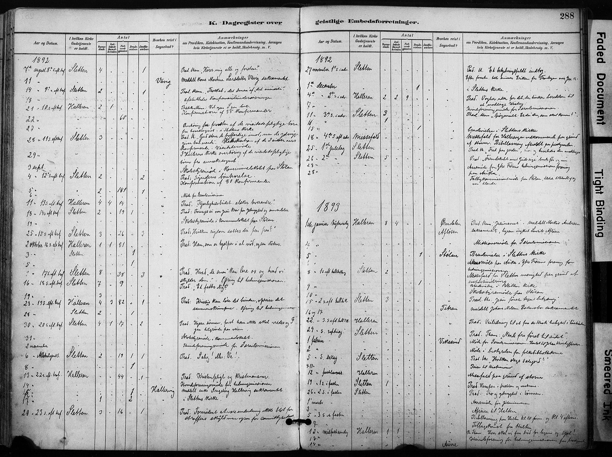 SAT, Ministerialprotokoller, klokkerbøker og fødselsregistre - Sør-Trøndelag, 640/L0579: Ministerialbok nr. 640A04, 1889-1902, s. 288