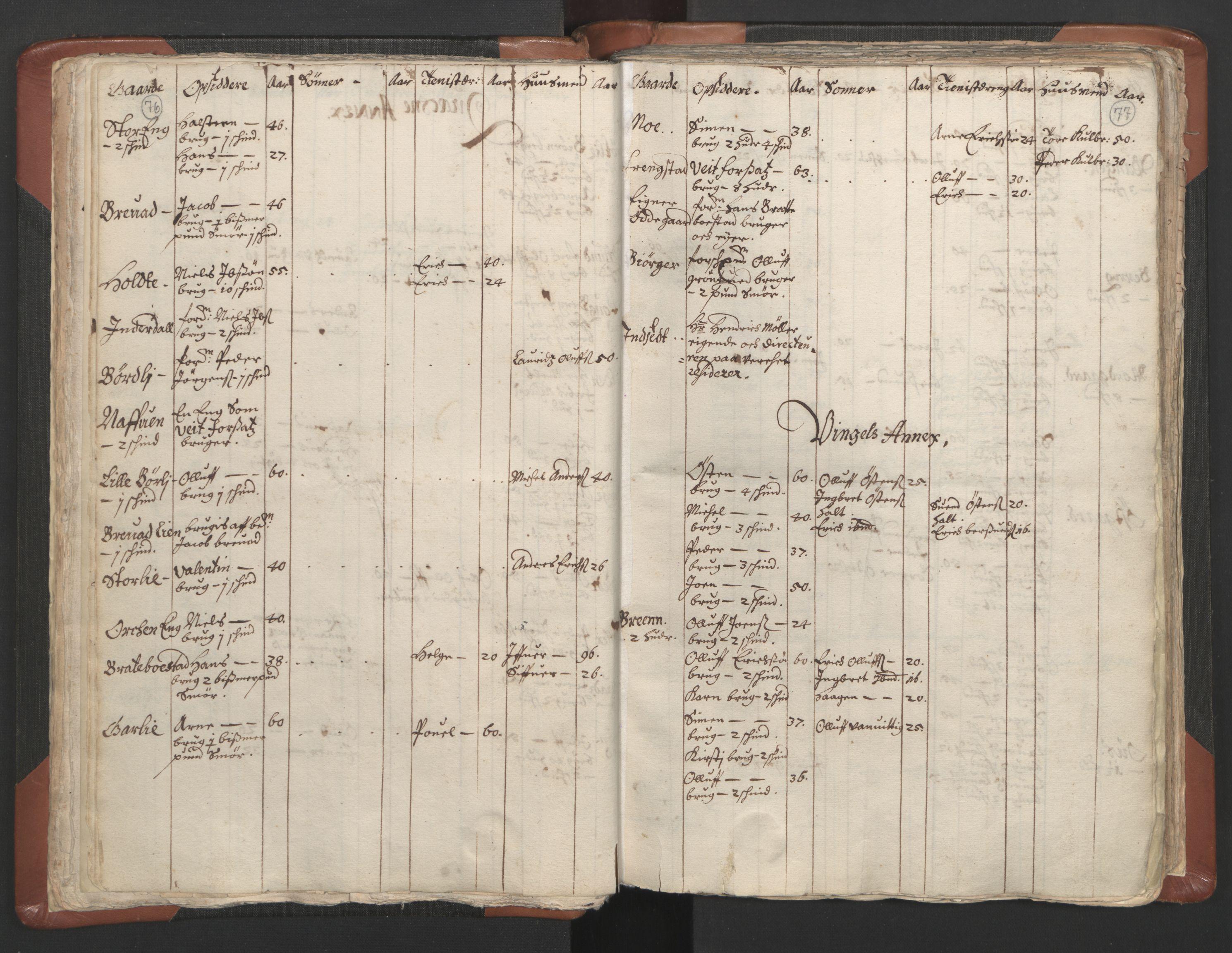 RA, Sogneprestenes manntall 1664-1666, nr. 5: Hedmark prosti, 1664-1666, s. 76-77
