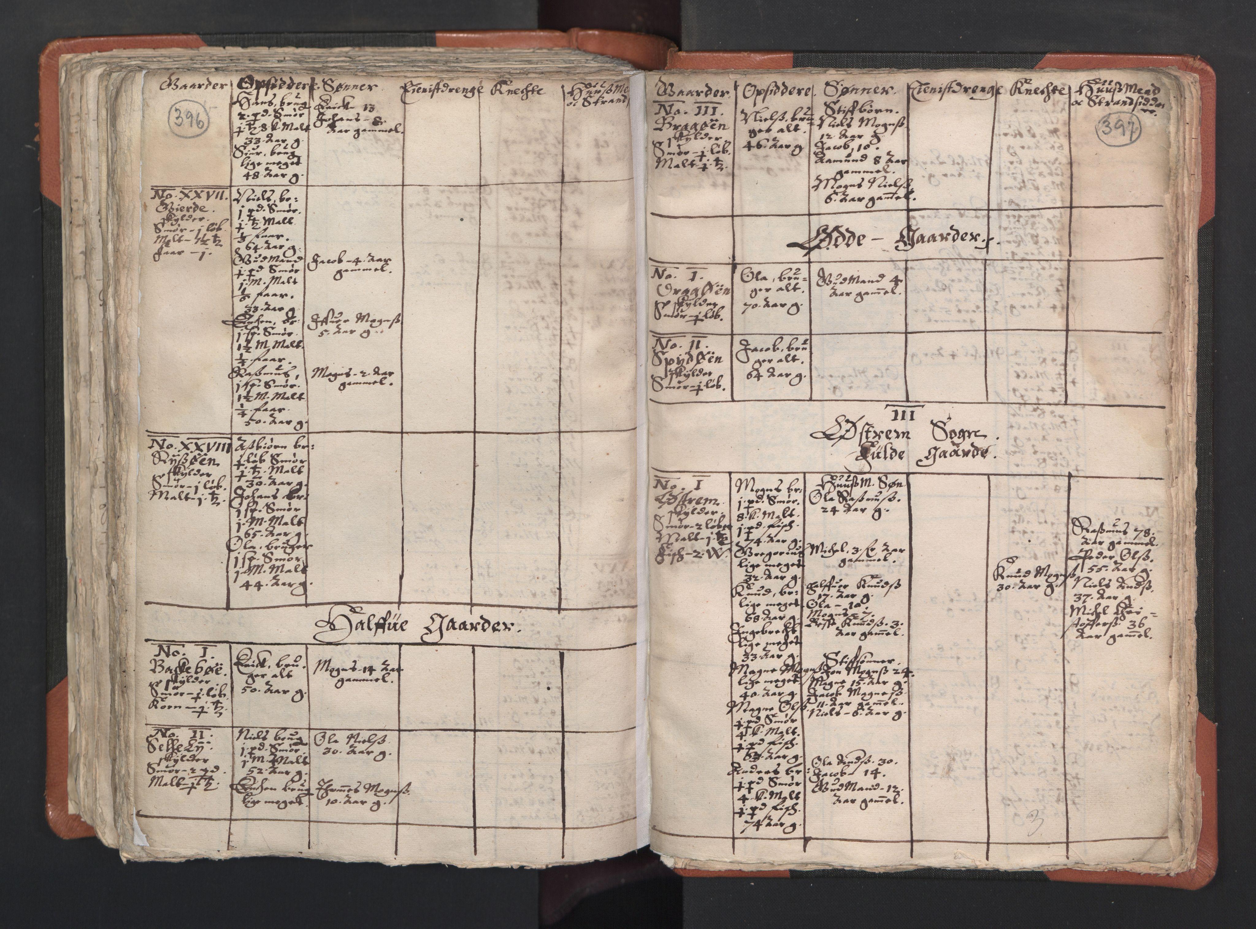 RA, Sogneprestenes manntall 1664-1666, nr. 22: Nordhordland prosti, 1664-1666, s. 396-397