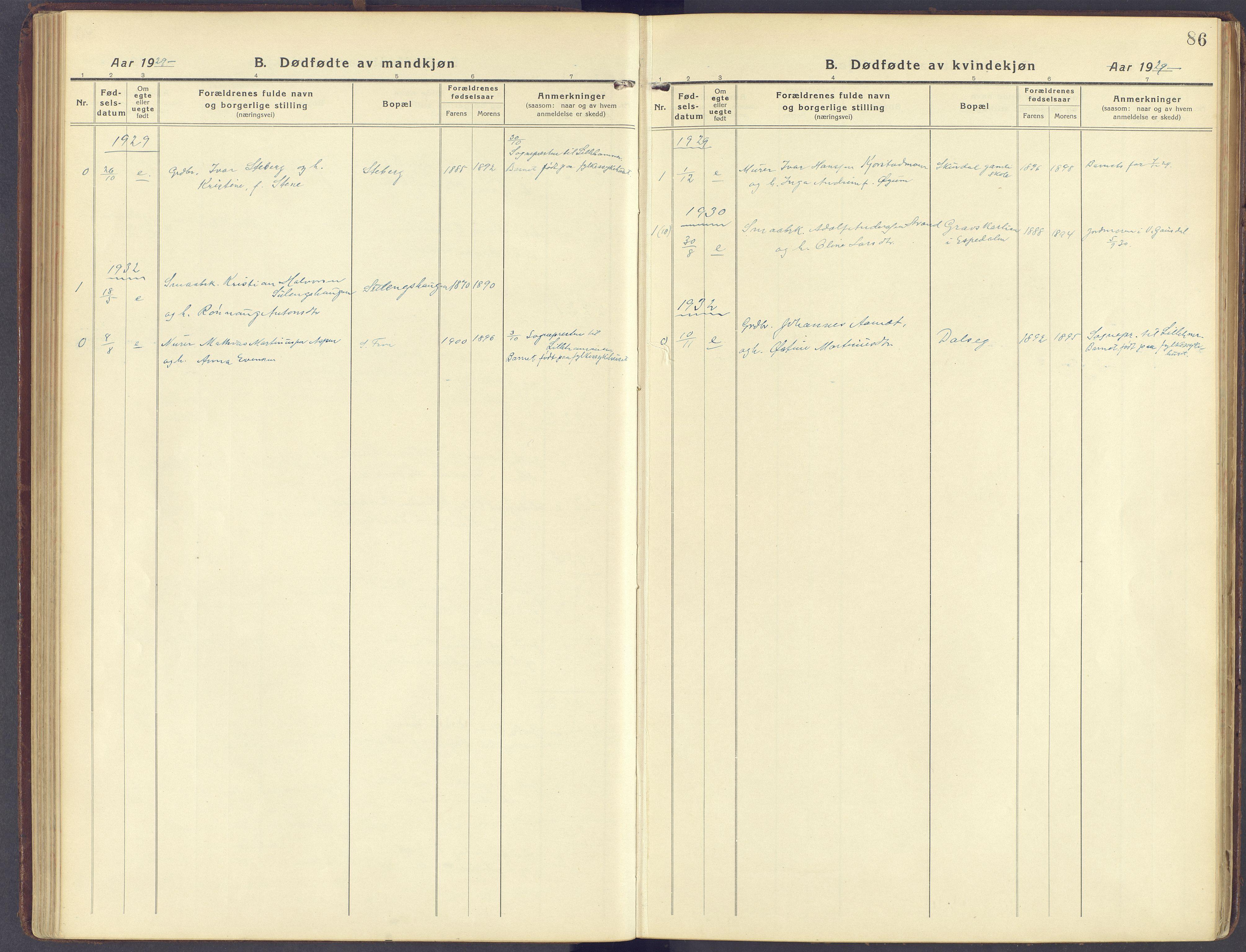 SAH, Sør-Fron prestekontor, H/Ha/Haa/L0005: Ministerialbok nr. 5, 1920-1933, s. 86