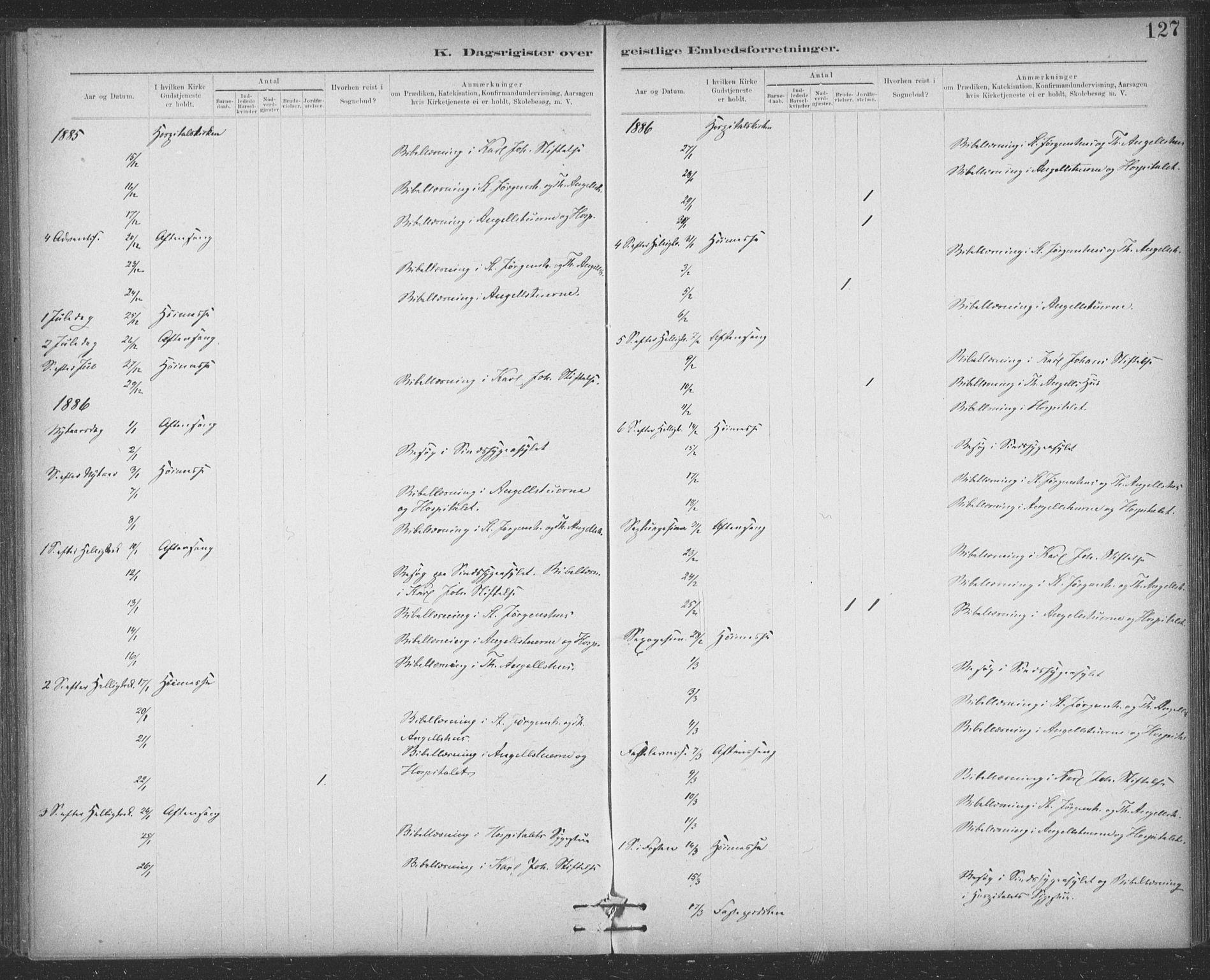 SAT, Ministerialprotokoller, klokkerbøker og fødselsregistre - Sør-Trøndelag, 623/L0470: Ministerialbok nr. 623A04, 1884-1938, s. 127