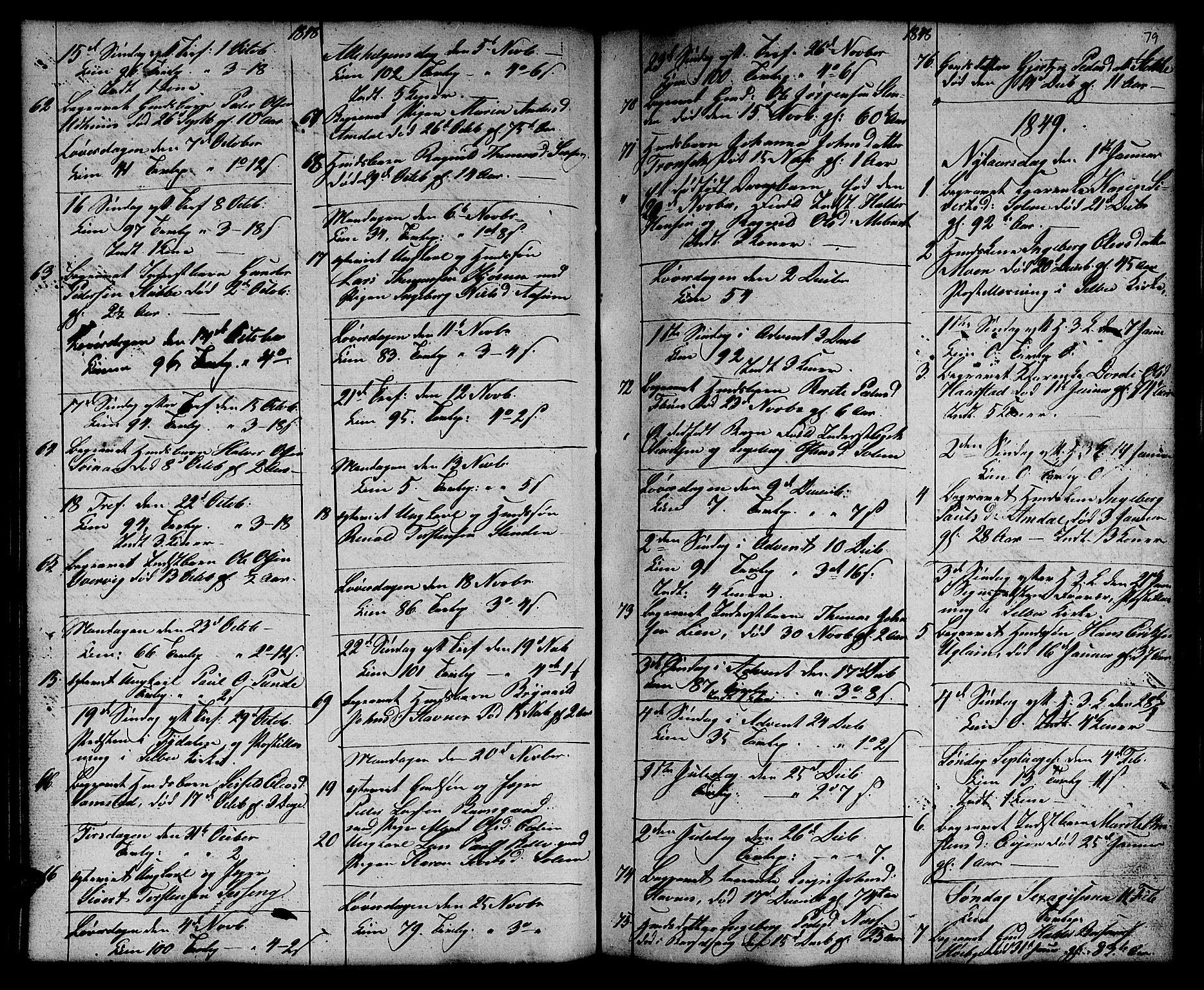 SAT, Ministerialprotokoller, klokkerbøker og fødselsregistre - Sør-Trøndelag, 695/L1154: Klokkerbok nr. 695C05, 1842-1858, s. 79