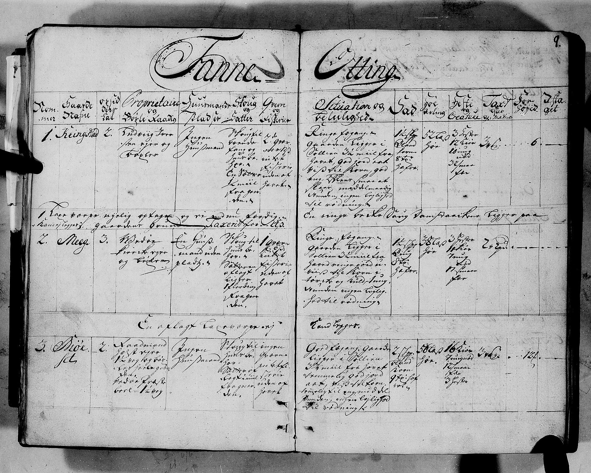 RA, Rentekammeret inntil 1814, Realistisk ordnet avdeling, N/Nb/Nbf/L0152: Romsdal eksaminasjonsprotokoll, 1724, s. 8b-9a