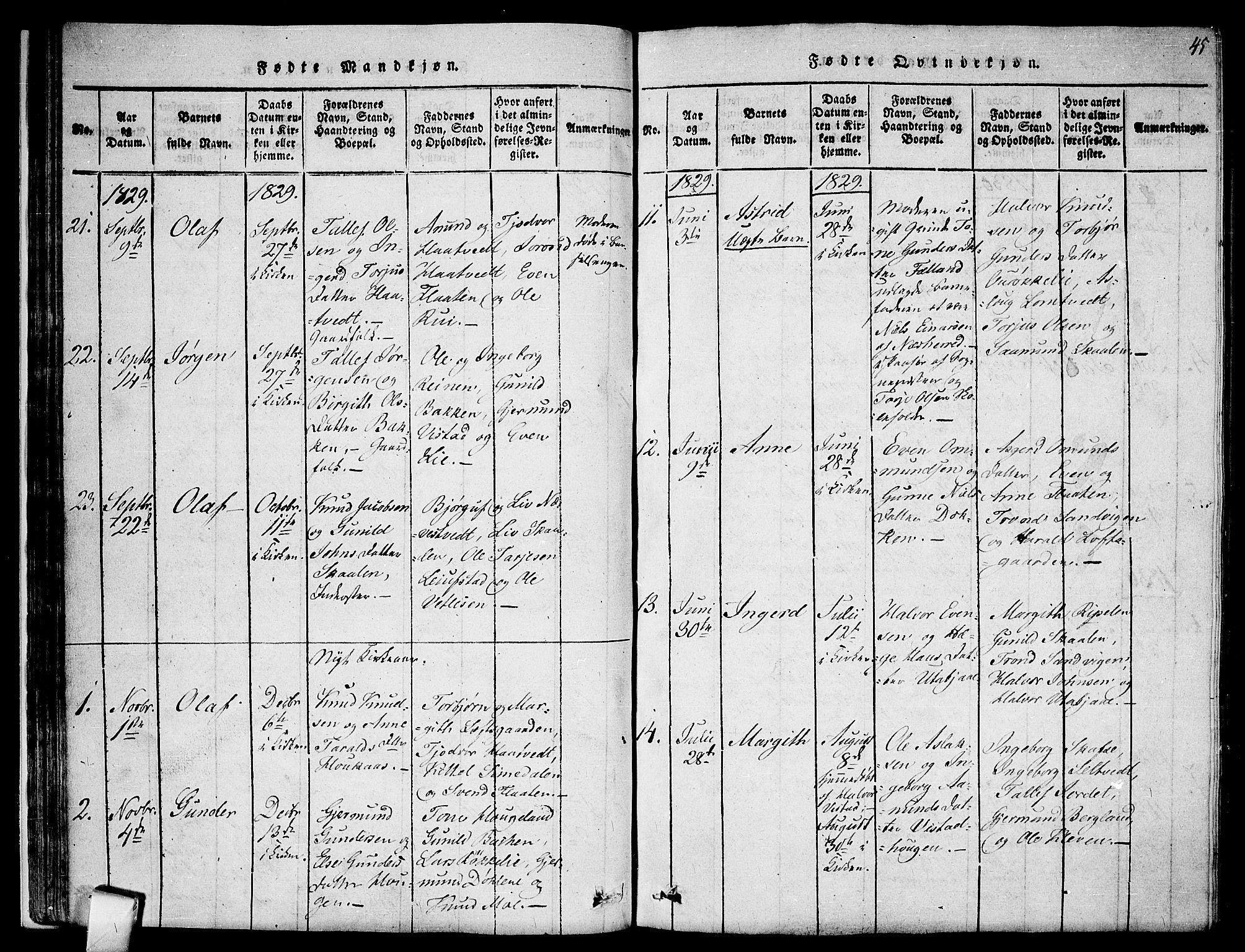 SAKO, Mo kirkebøker, F/Fa/L0004: Ministerialbok nr. I 4, 1814-1844, s. 45