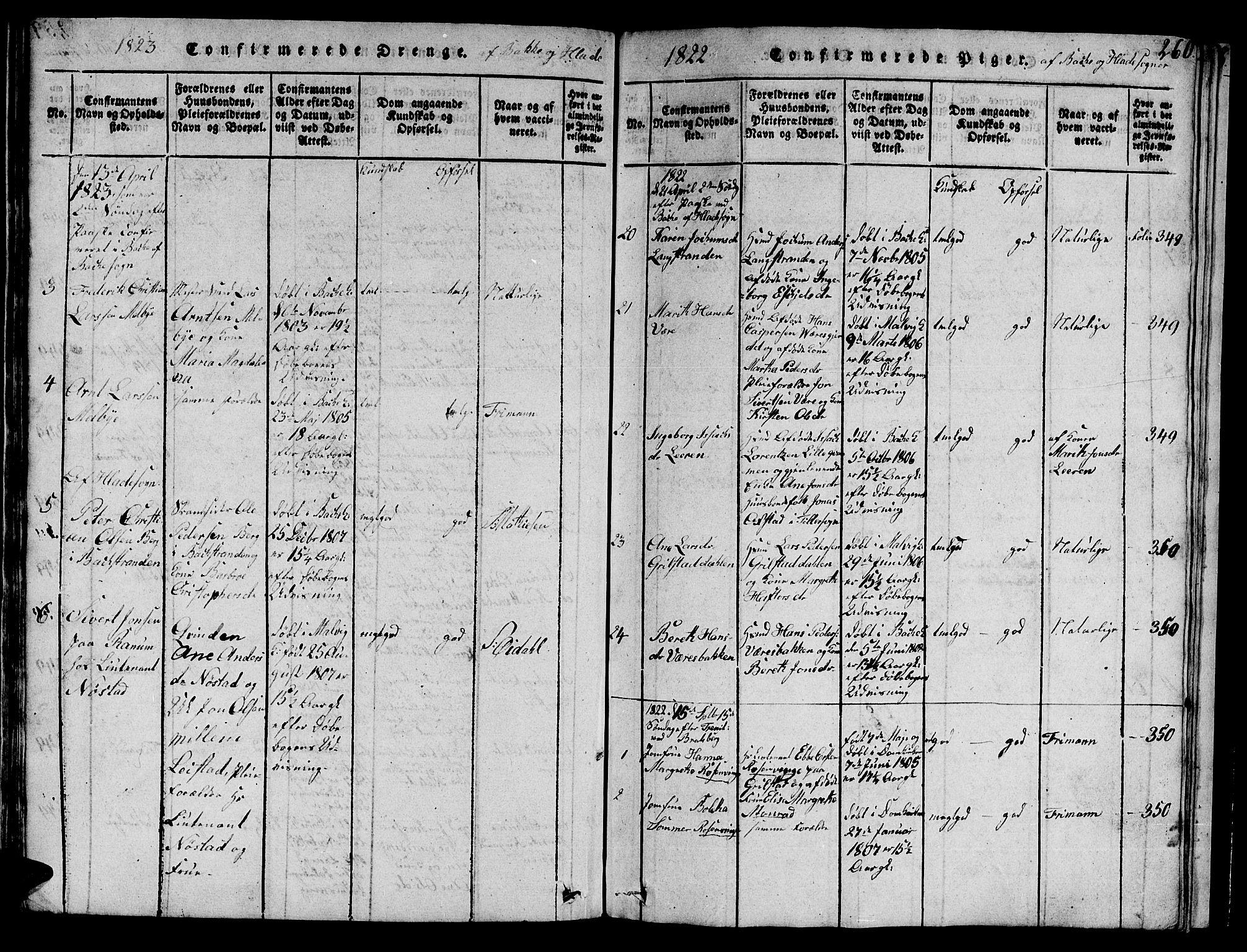 SAT, Ministerialprotokoller, klokkerbøker og fødselsregistre - Sør-Trøndelag, 606/L0307: Klokkerbok nr. 606C03, 1817-1824, s. 260