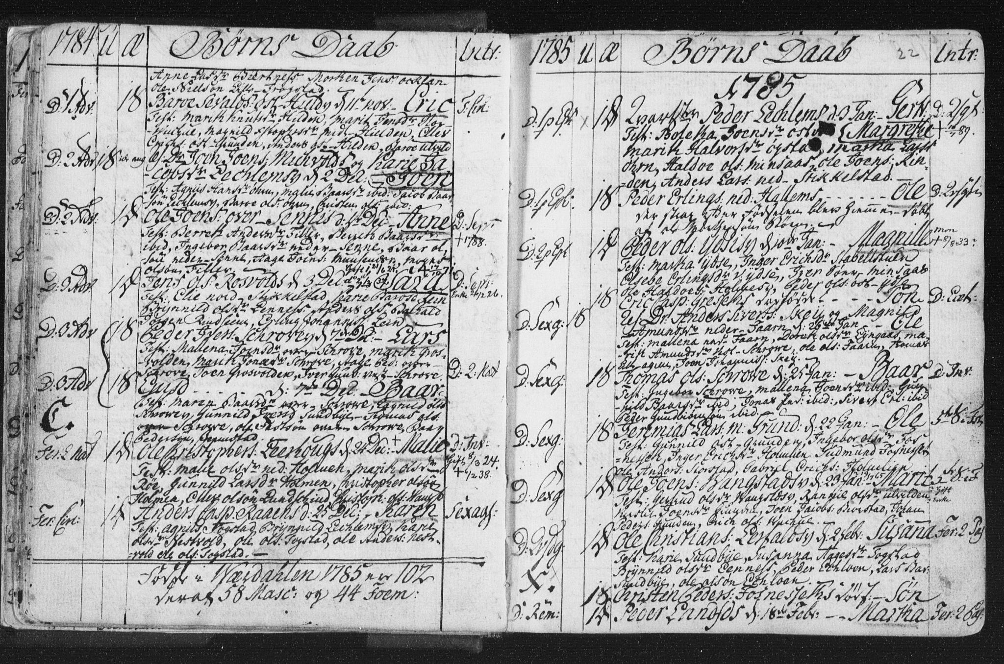 SAT, Ministerialprotokoller, klokkerbøker og fødselsregistre - Nord-Trøndelag, 723/L0232: Ministerialbok nr. 723A03, 1781-1804, s. 22