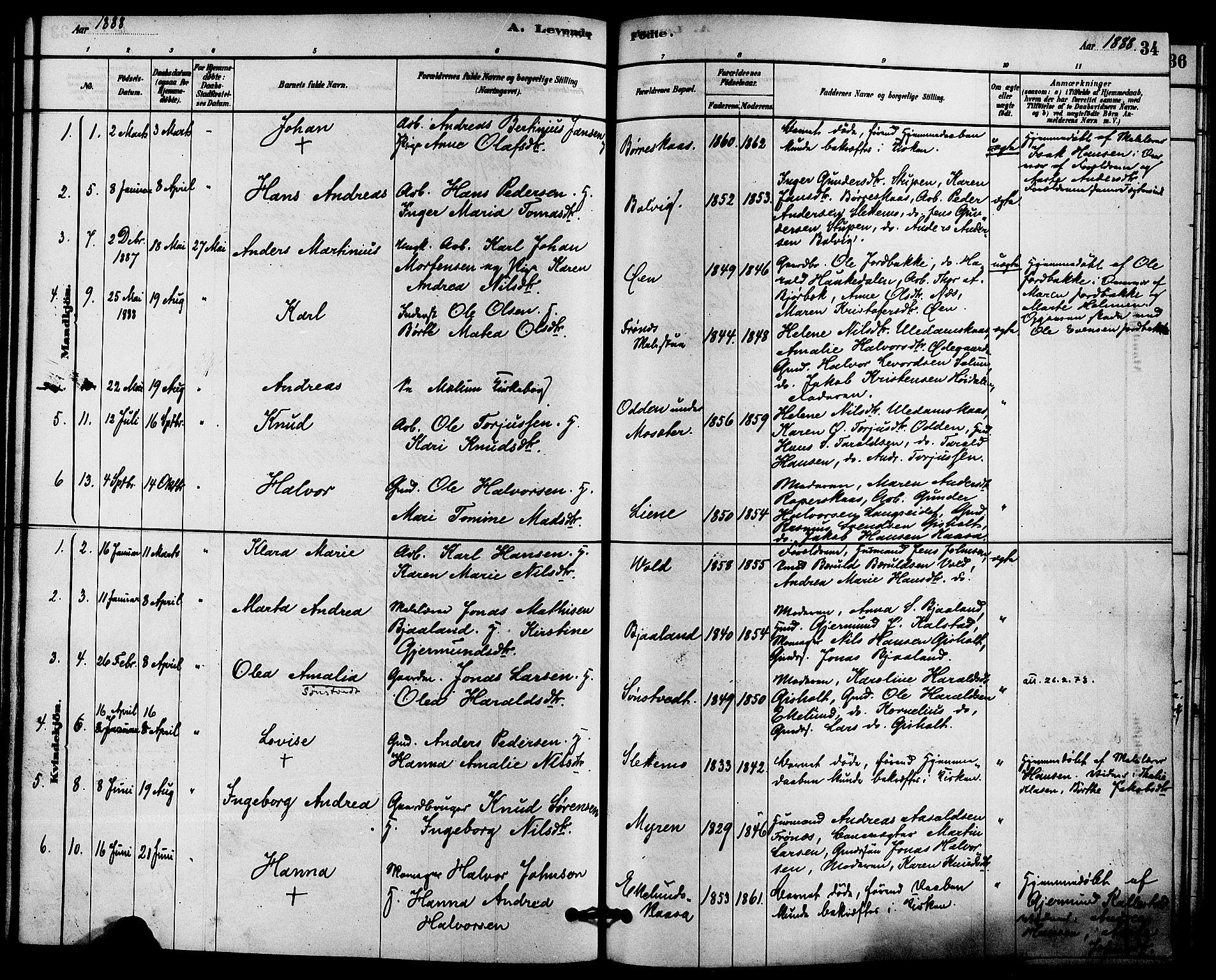 SAKO, Solum kirkebøker, F/Fc/L0001: Ministerialbok nr. III 1, 1877-1891, s. 34