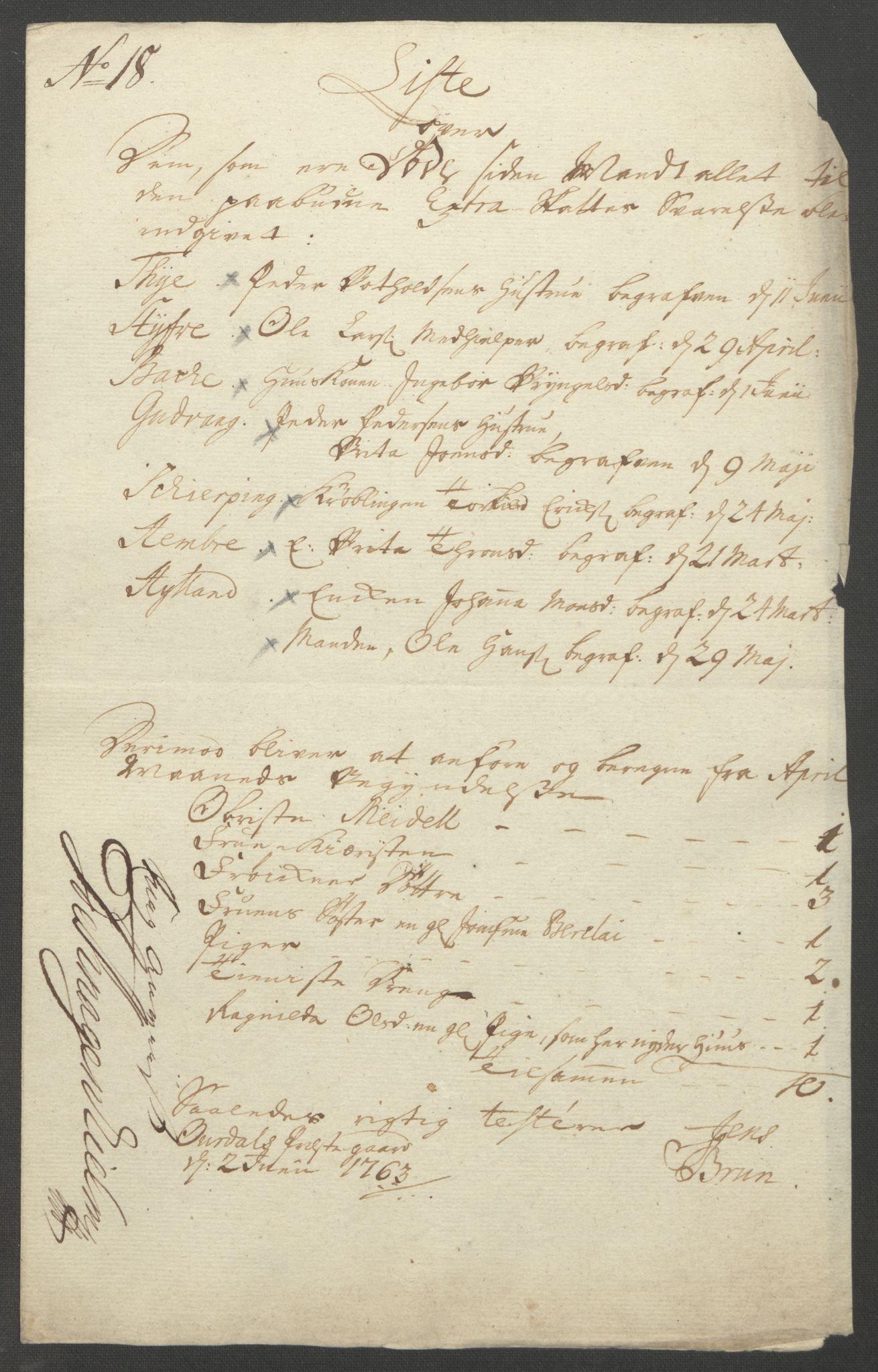 RA, Rentekammeret inntil 1814, Reviderte regnskaper, Fogderegnskap, R52/L3418: Ekstraskatten Sogn, 1762-1769, s. 195