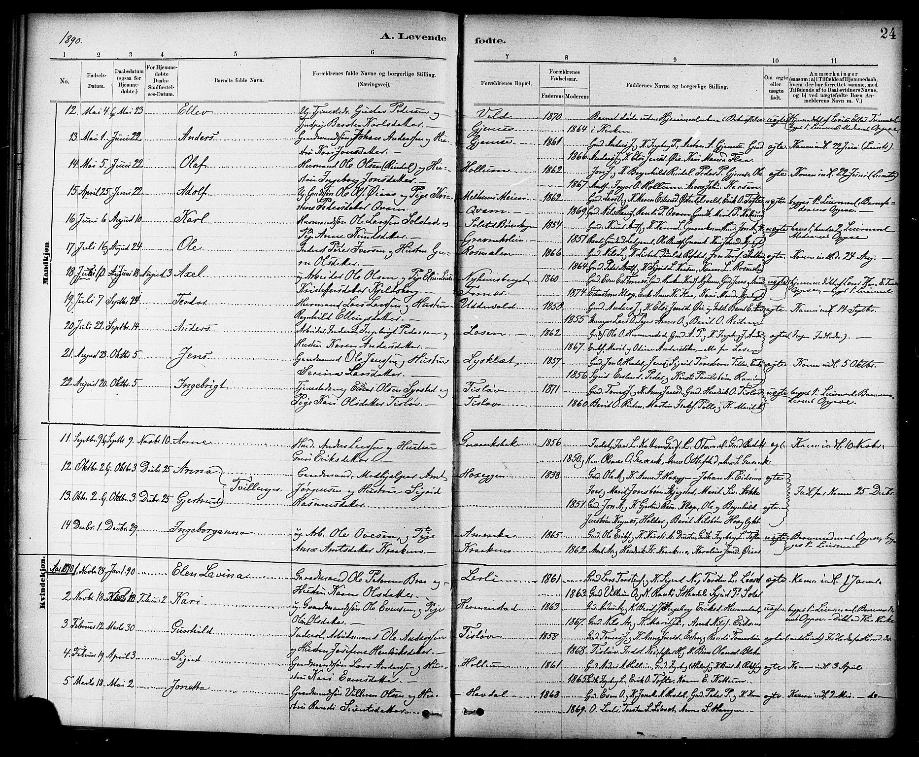 SAT, Ministerialprotokoller, klokkerbøker og fødselsregistre - Sør-Trøndelag, 691/L1094: Klokkerbok nr. 691C05, 1879-1911, s. 24