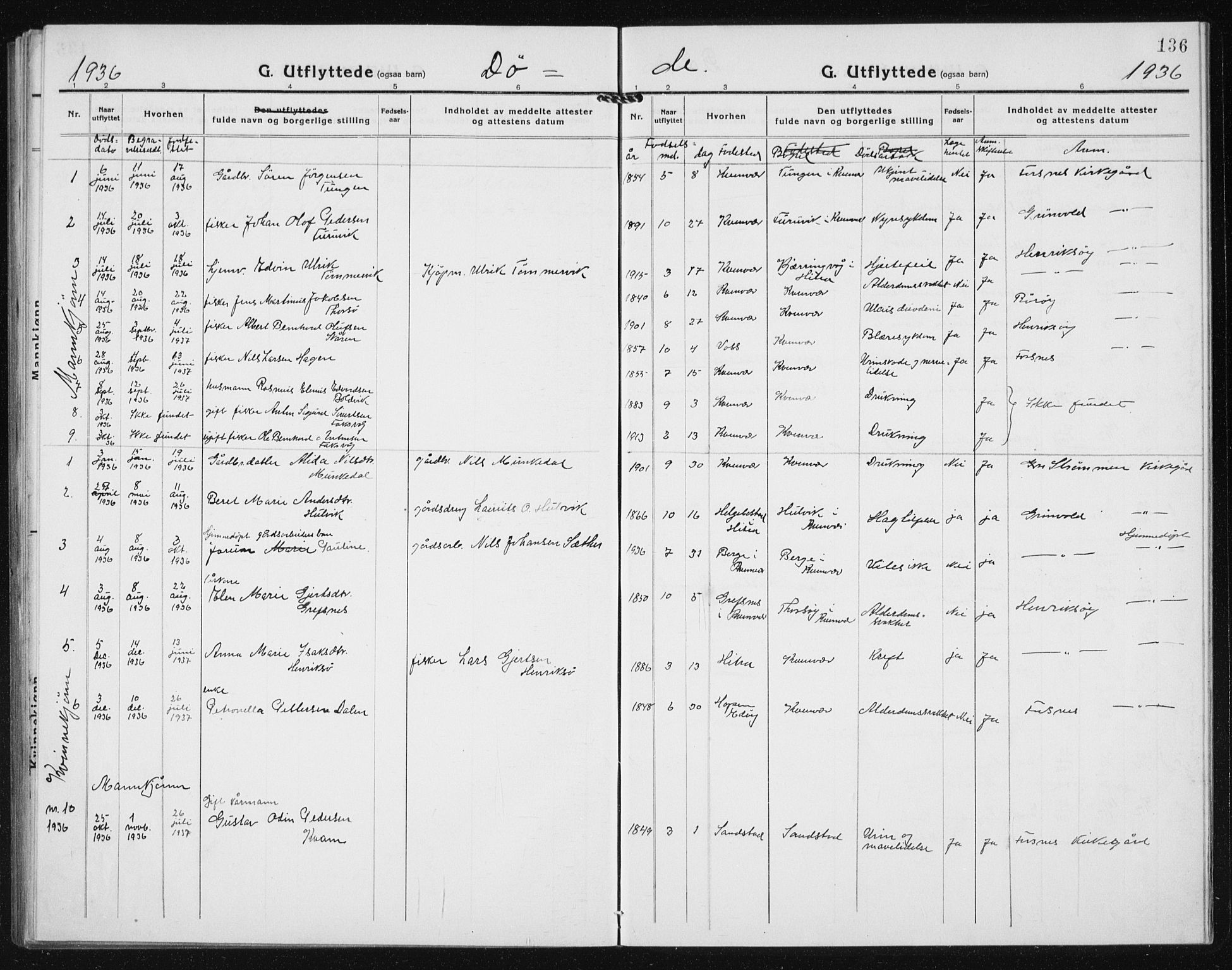 SAT, Ministerialprotokoller, klokkerbøker og fødselsregistre - Sør-Trøndelag, 635/L0554: Klokkerbok nr. 635C02, 1919-1942, s. 136