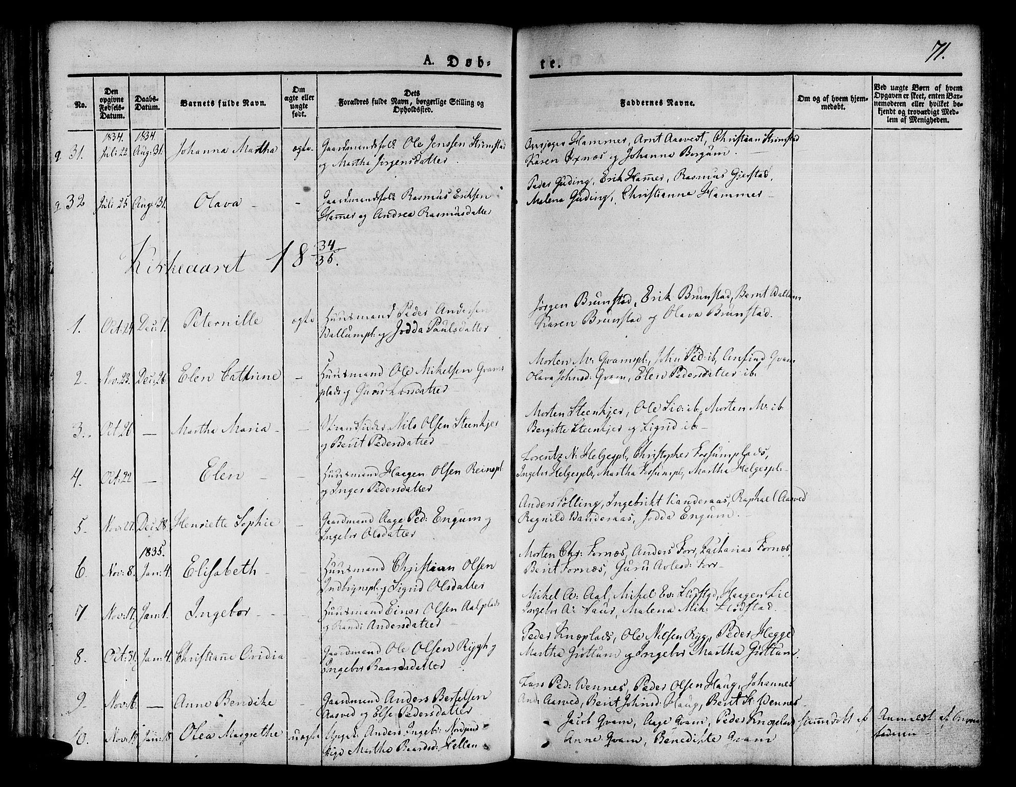 SAT, Ministerialprotokoller, klokkerbøker og fødselsregistre - Nord-Trøndelag, 746/L0445: Ministerialbok nr. 746A04, 1826-1846, s. 71