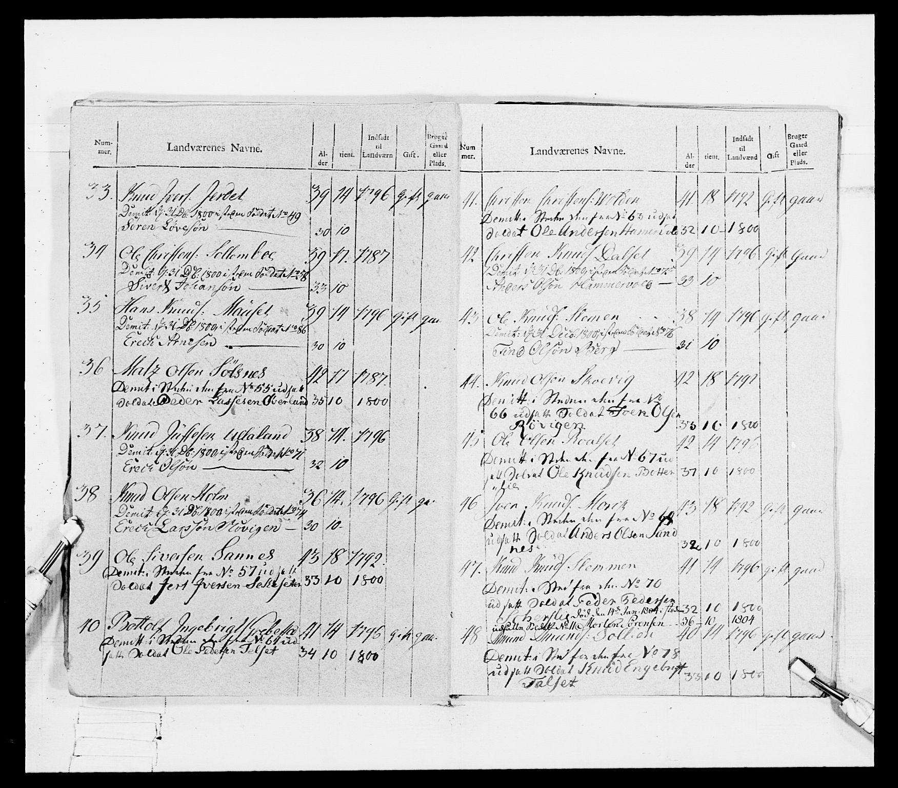 RA, Generalitets- og kommissariatskollegiet, Det kongelige norske kommissariatskollegium, E/Eh/L0080: 2. Trondheimske nasjonale infanteriregiment, 1792-1800, s. 171