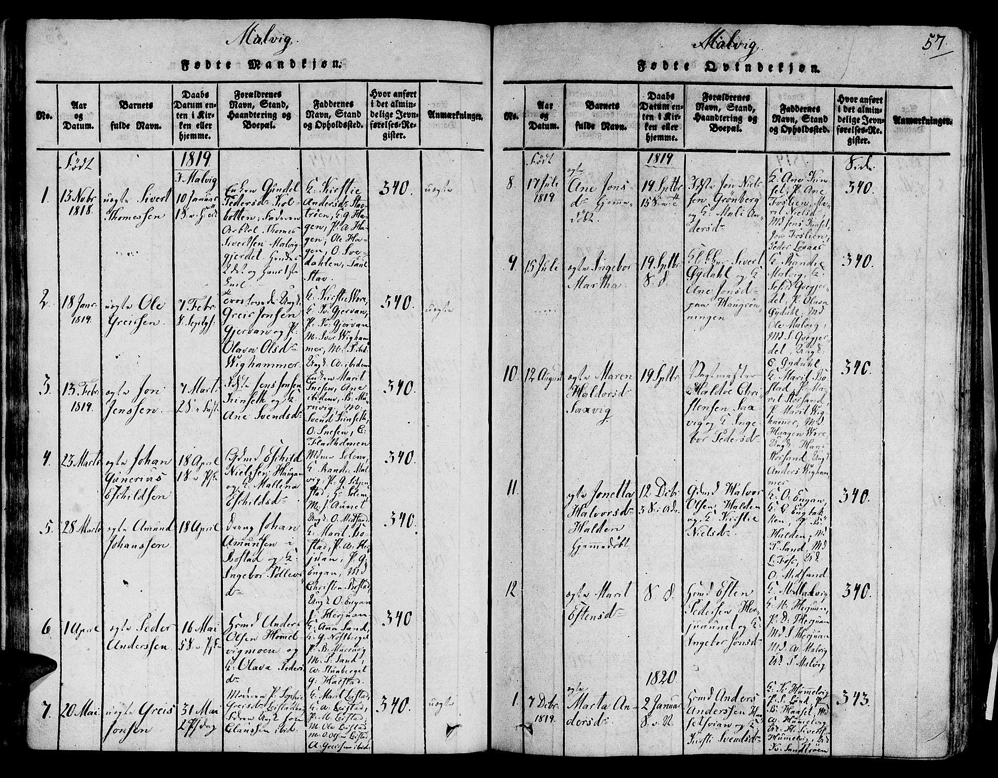 SAT, Ministerialprotokoller, klokkerbøker og fødselsregistre - Sør-Trøndelag, 606/L0284: Ministerialbok nr. 606A03 /2, 1819-1823, s. 57
