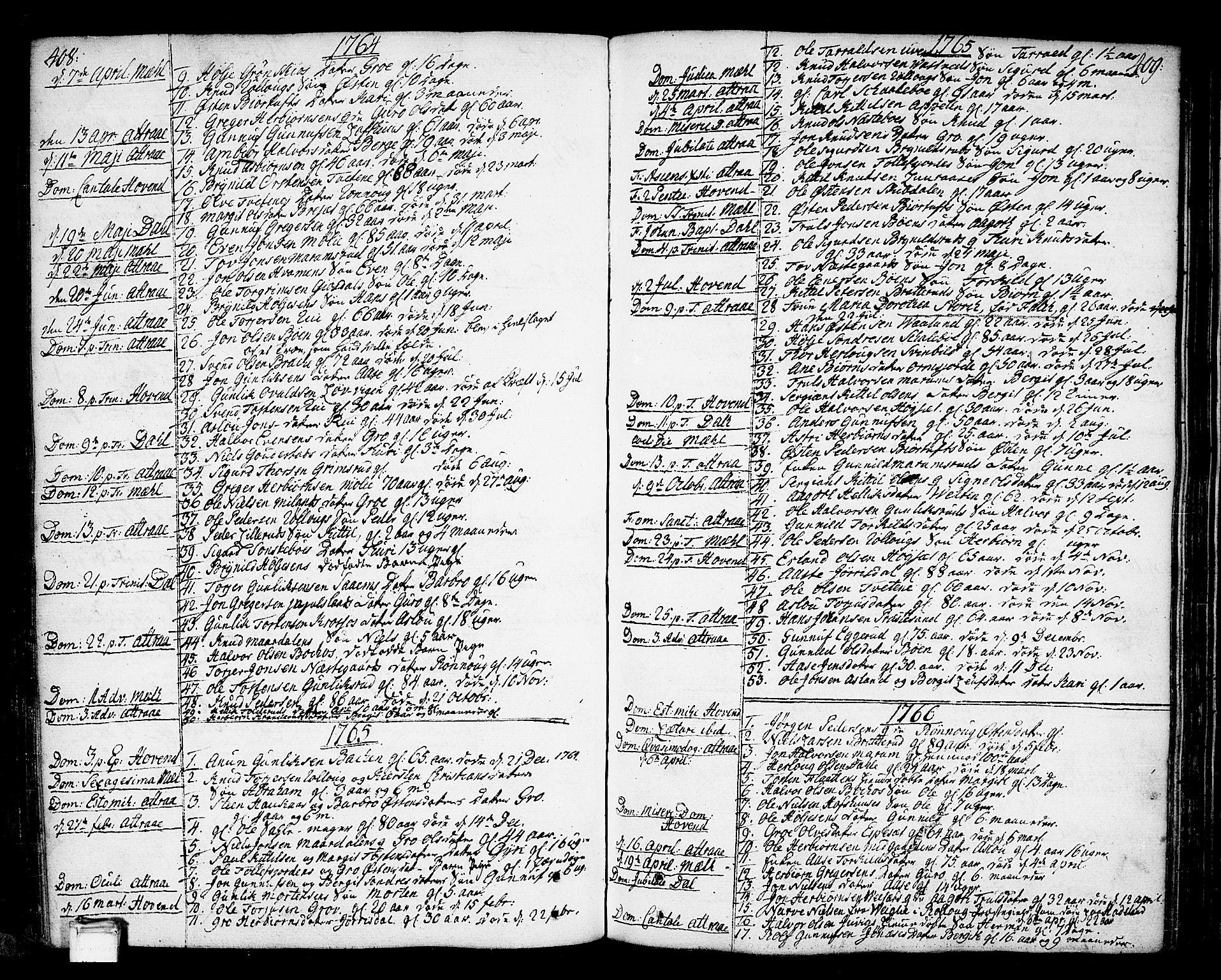 SAKO, Tinn kirkebøker, F/Fa/L0002: Ministerialbok nr. I 2, 1757-1810, s. 408-409