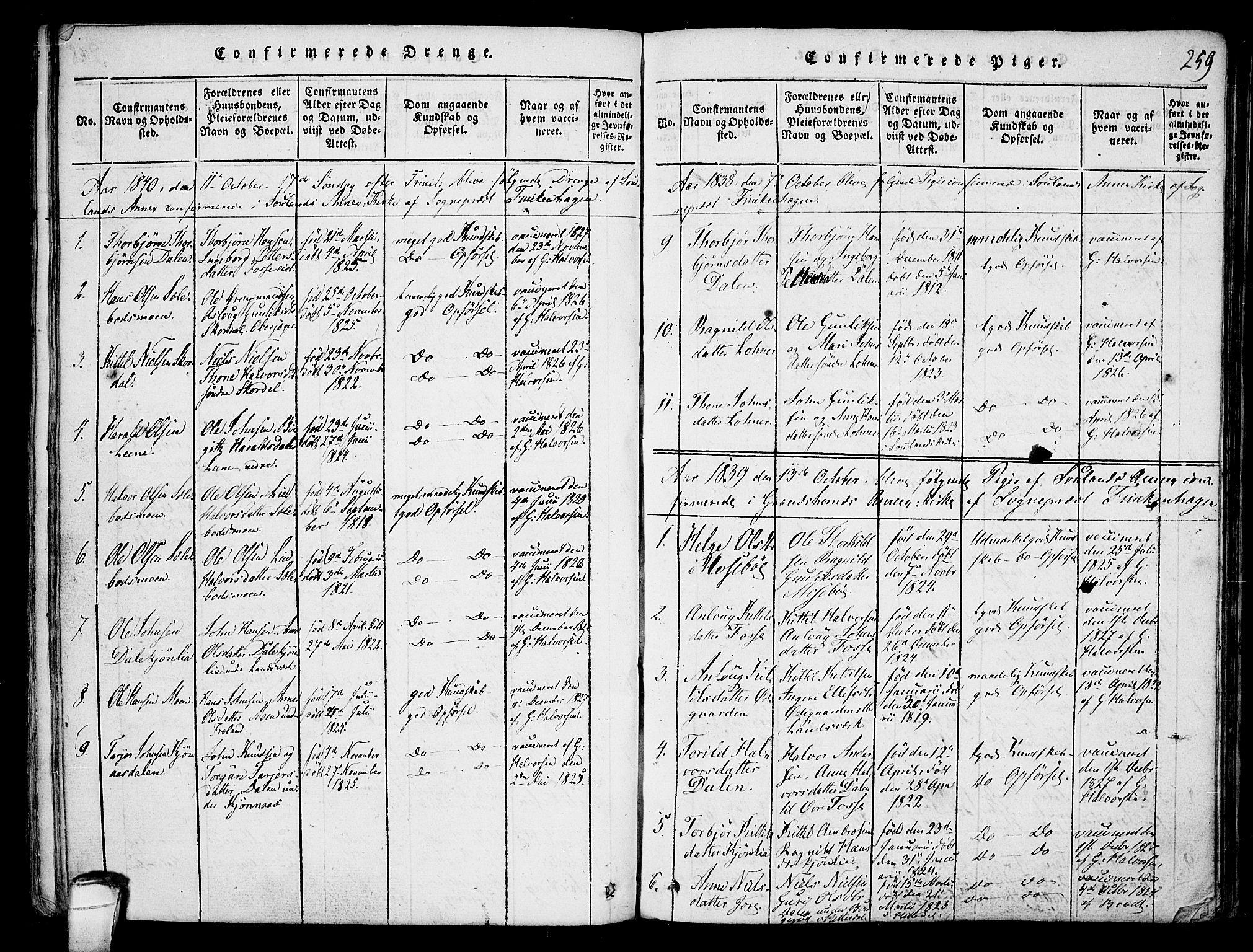 SAKO, Hjartdal kirkebøker, F/Fb/L0001: Ministerialbok nr. II 1, 1815-1843, s. 259