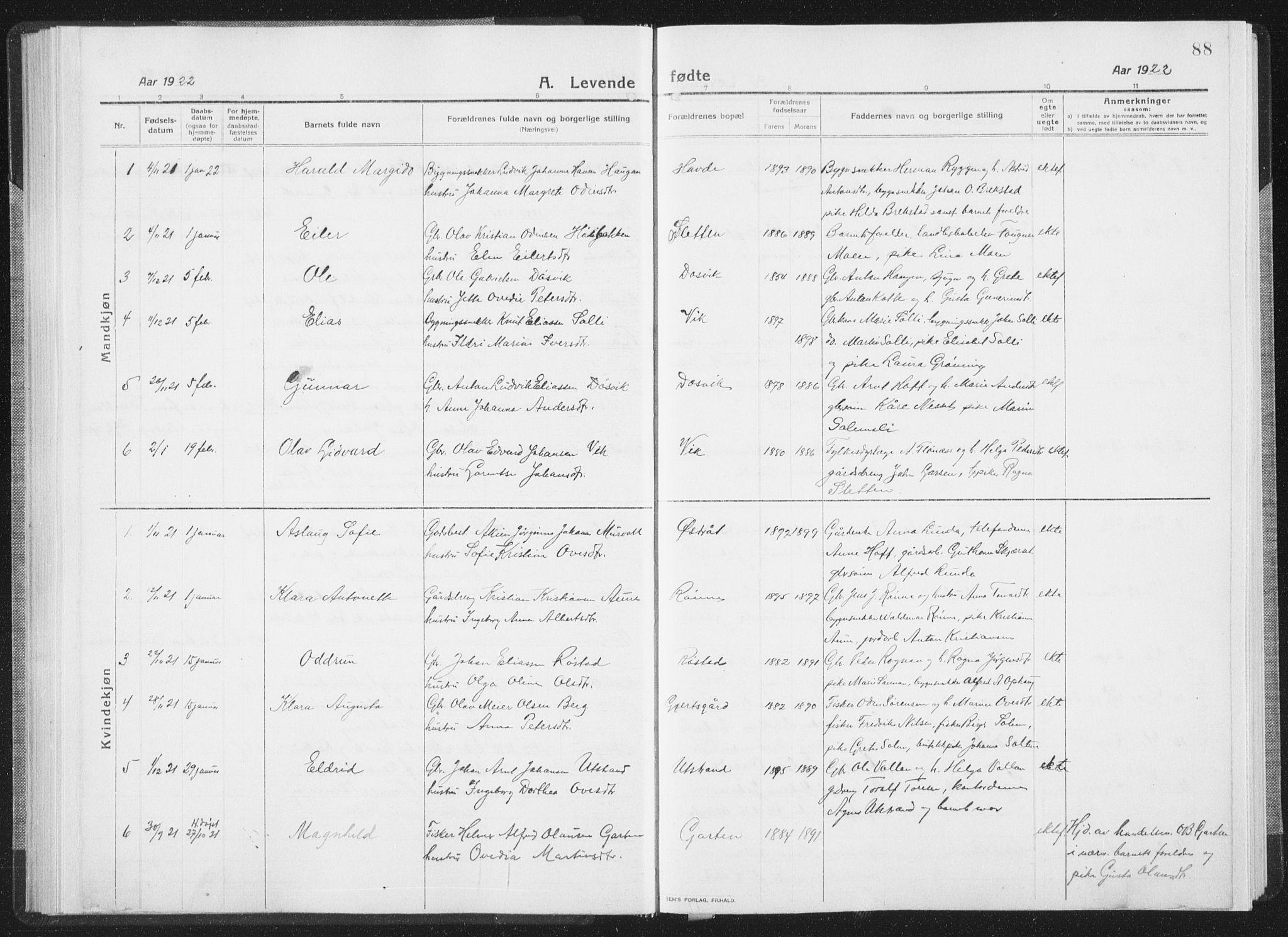 SAT, Ministerialprotokoller, klokkerbøker og fødselsregistre - Sør-Trøndelag, 659/L0747: Klokkerbok nr. 659C04, 1913-1938, s. 88