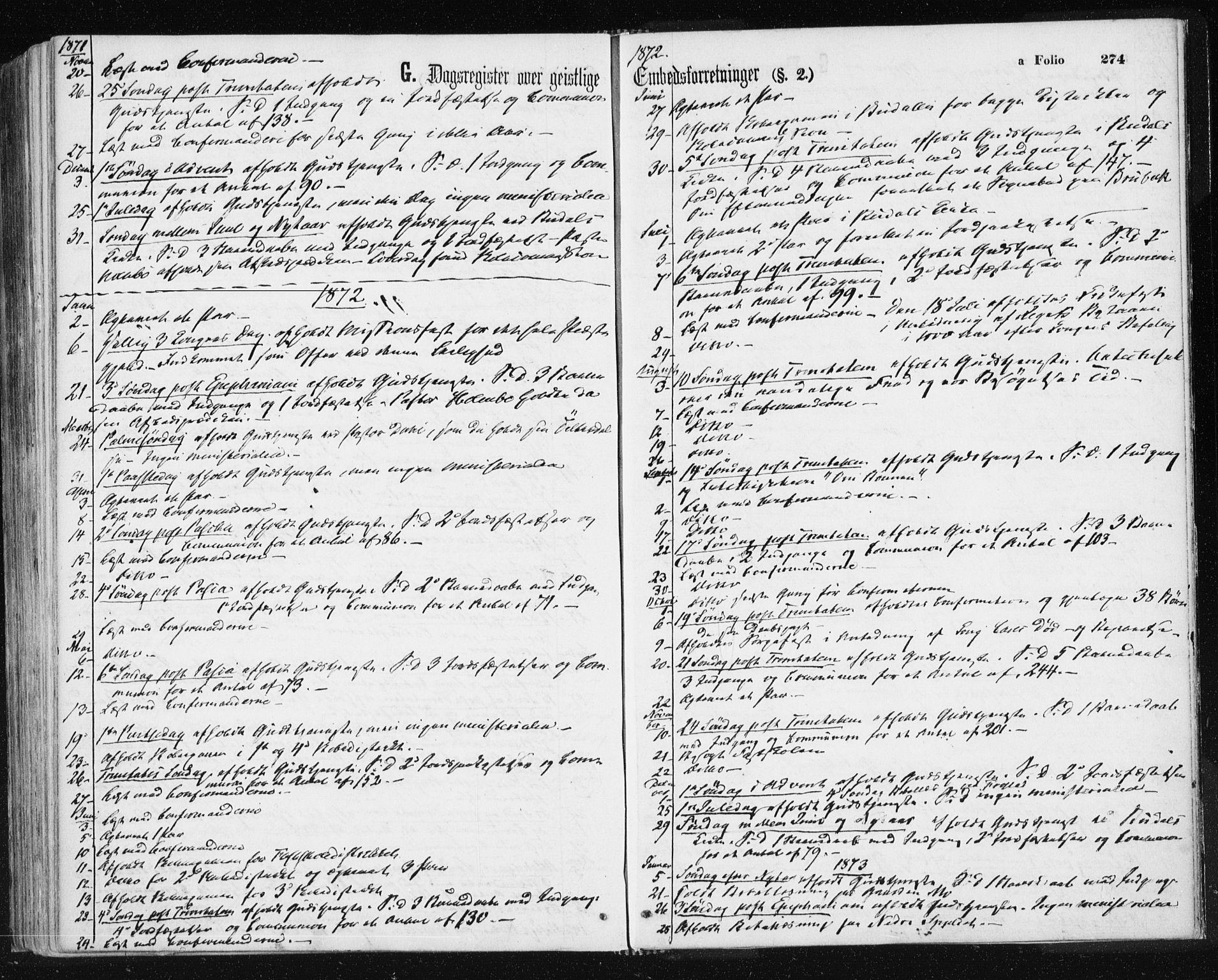 SAT, Ministerialprotokoller, klokkerbøker og fødselsregistre - Sør-Trøndelag, 687/L1001: Ministerialbok nr. 687A07, 1863-1878, s. 274