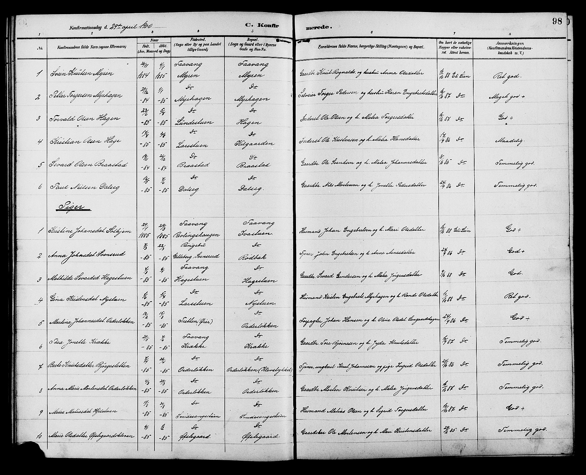 SAH, Ringebu prestekontor, Klokkerbok nr. 7, 1890-1910, s. 98