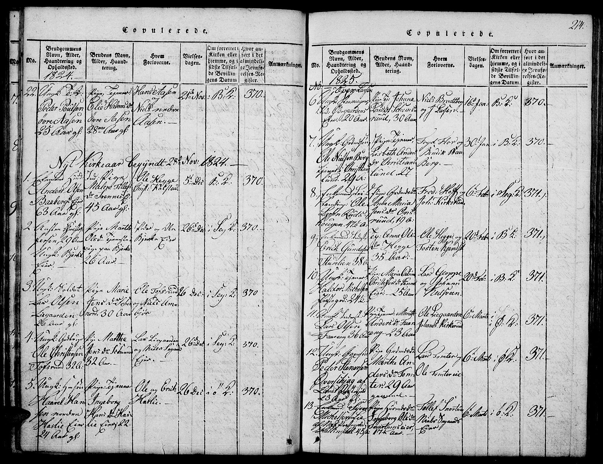 SAH, Biri prestekontor, Klokkerbok nr. 1, 1814-1828, s. 214