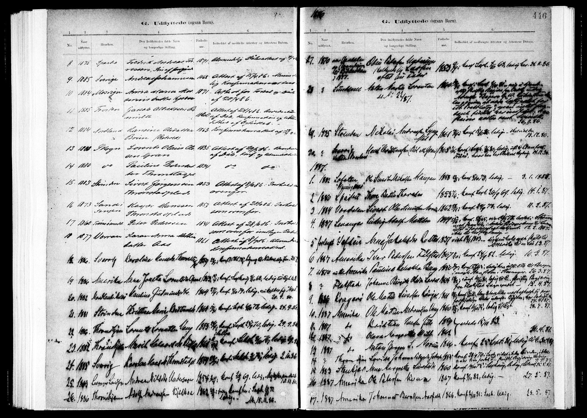 SAT, Ministerialprotokoller, klokkerbøker og fødselsregistre - Nord-Trøndelag, 730/L0285: Ministerialbok nr. 730A10, 1879-1914, s. 446