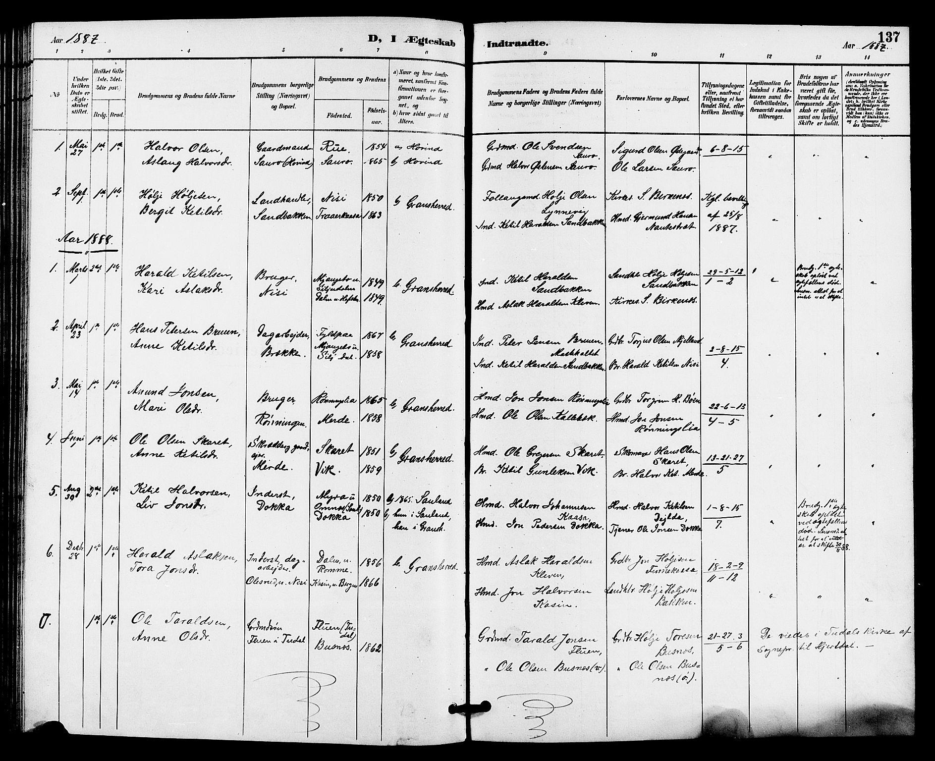 SAKO, Gransherad kirkebøker, G/Ga/L0003: Klokkerbok nr. I 3, 1887-1915, s. 137