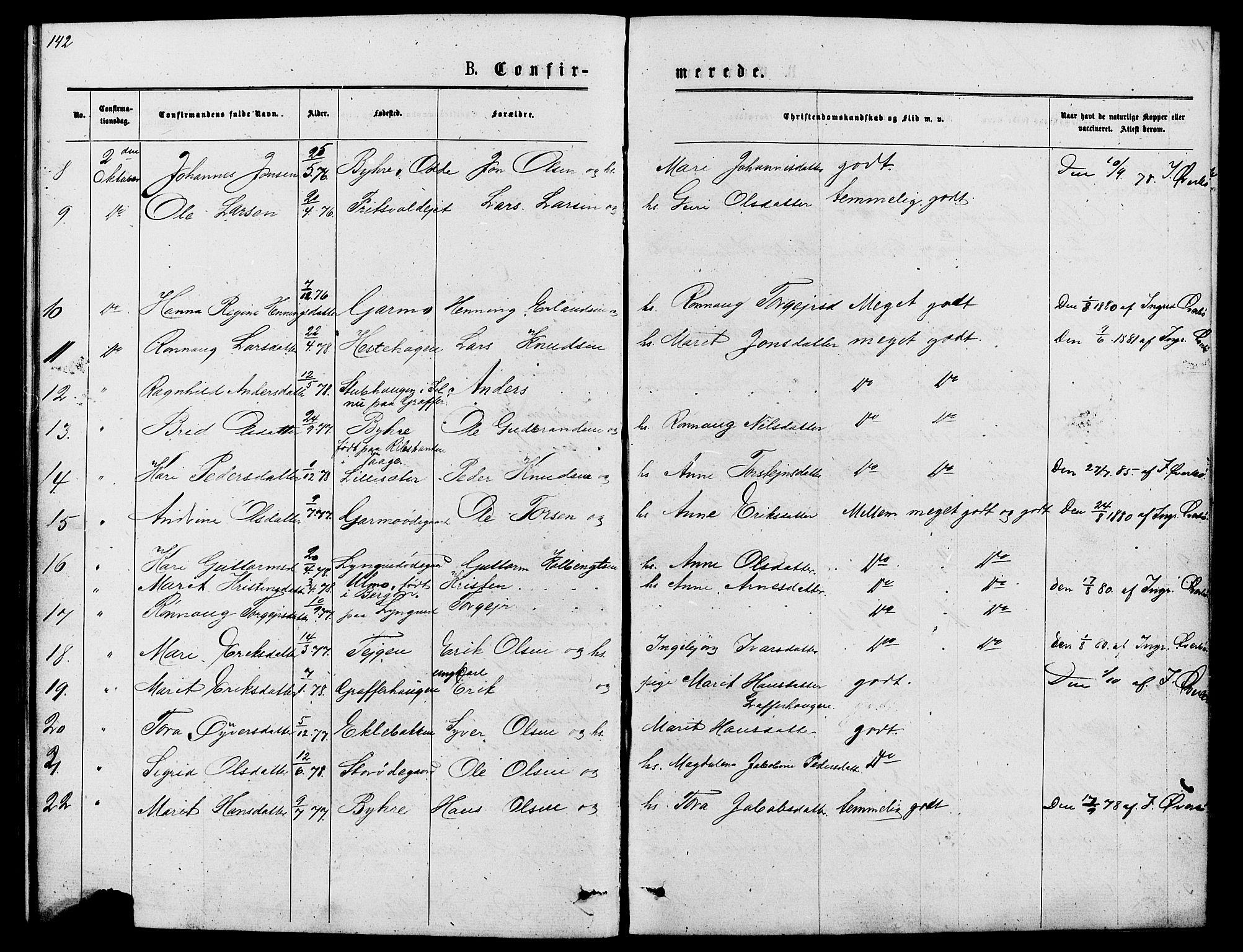 SAH, Lom prestekontor, L/L0005: Klokkerbok nr. 5, 1876-1901, s. 142-143