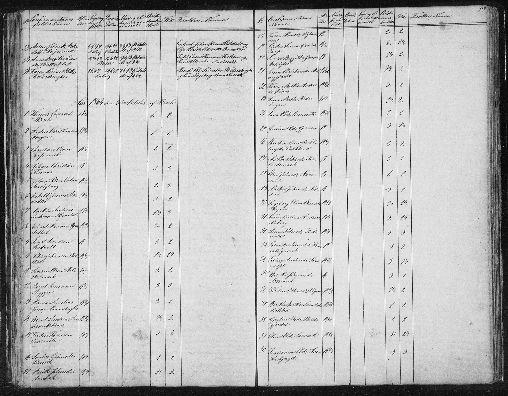 SAT, Ministerialprotokoller, klokkerbøker og fødselsregistre - Sør-Trøndelag, 616/L0406: Ministerialbok nr. 616A03, 1843-1879, s. 119