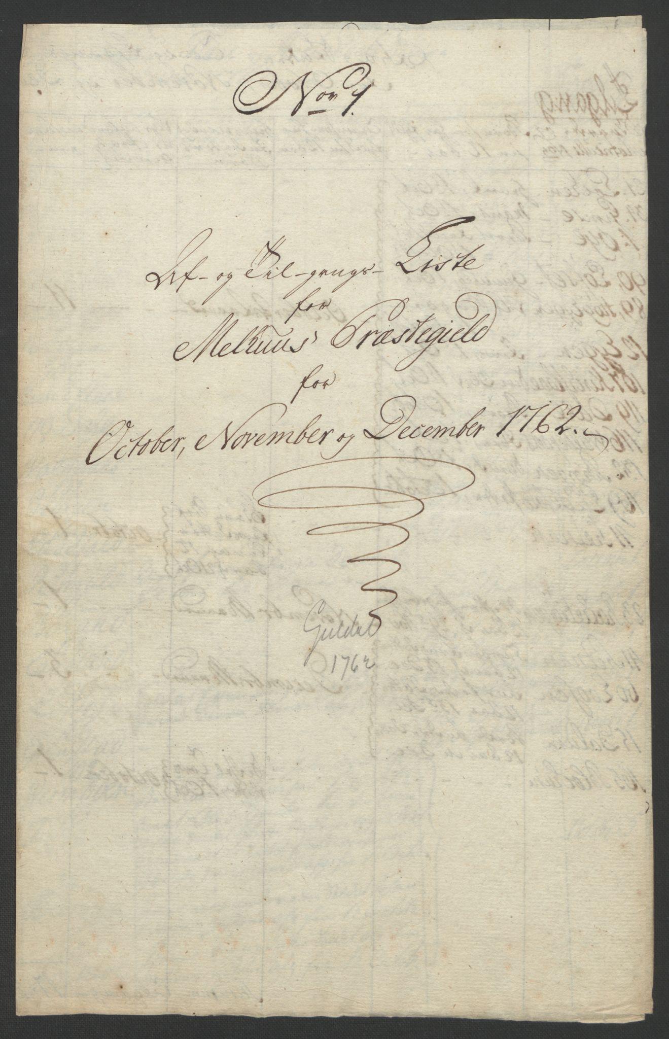 RA, Rentekammeret inntil 1814, Realistisk ordnet avdeling, Ol/L0021: [Gg 10]: Ekstraskatten, 23.09.1762. Orkdal og Gauldal, 1762-1767, s. 234