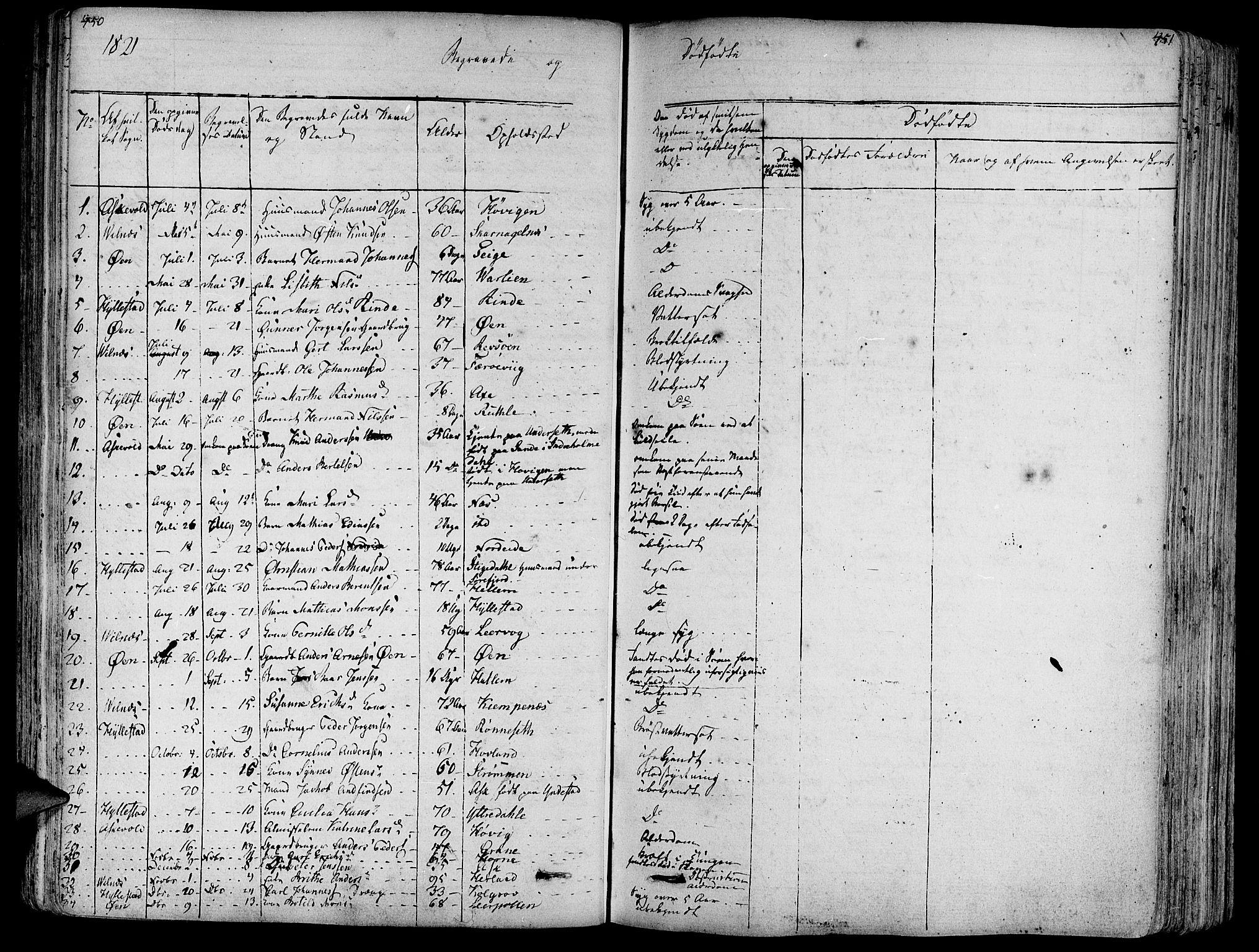 SAB, Askvoll Sokneprestembete, Ministerialbok nr. A 10, 1821-1844, s. 450-451