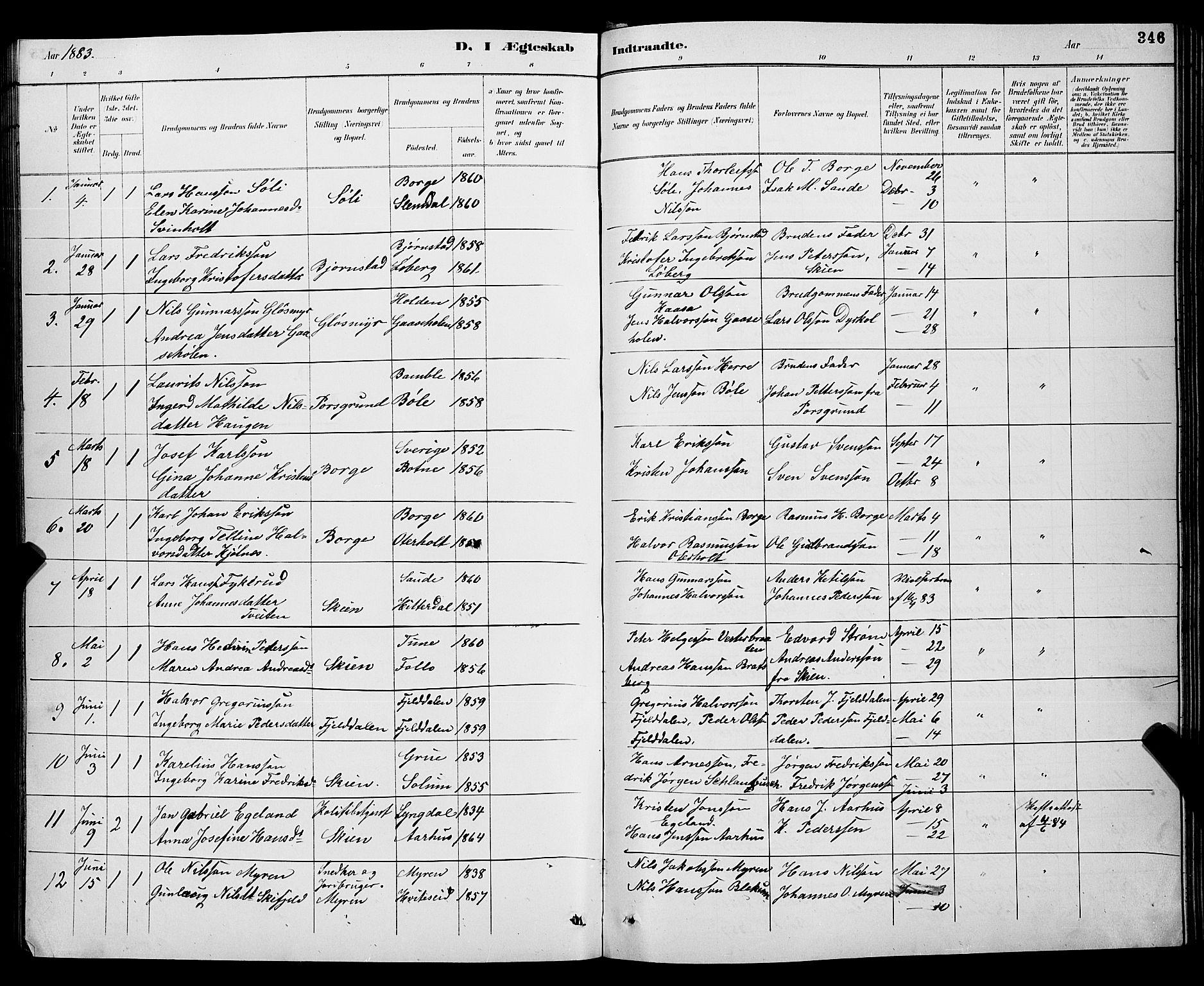 SAKO, Gjerpen kirkebøker, G/Ga/L0002: Klokkerbok nr. I 2, 1883-1900, s. 346