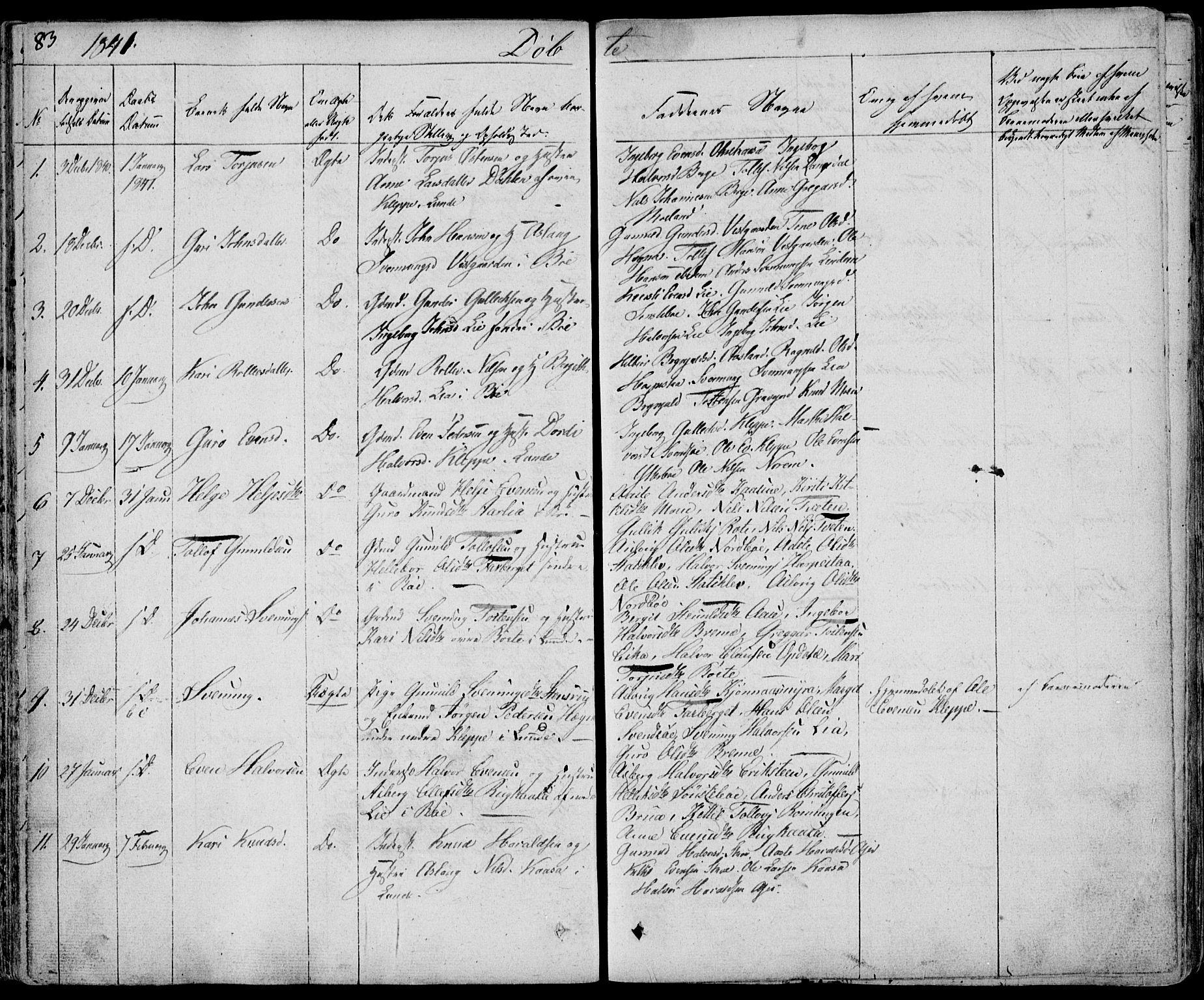 SAKO, Bø kirkebøker, F/Fa/L0007: Ministerialbok nr. 7, 1831-1848, s. 83