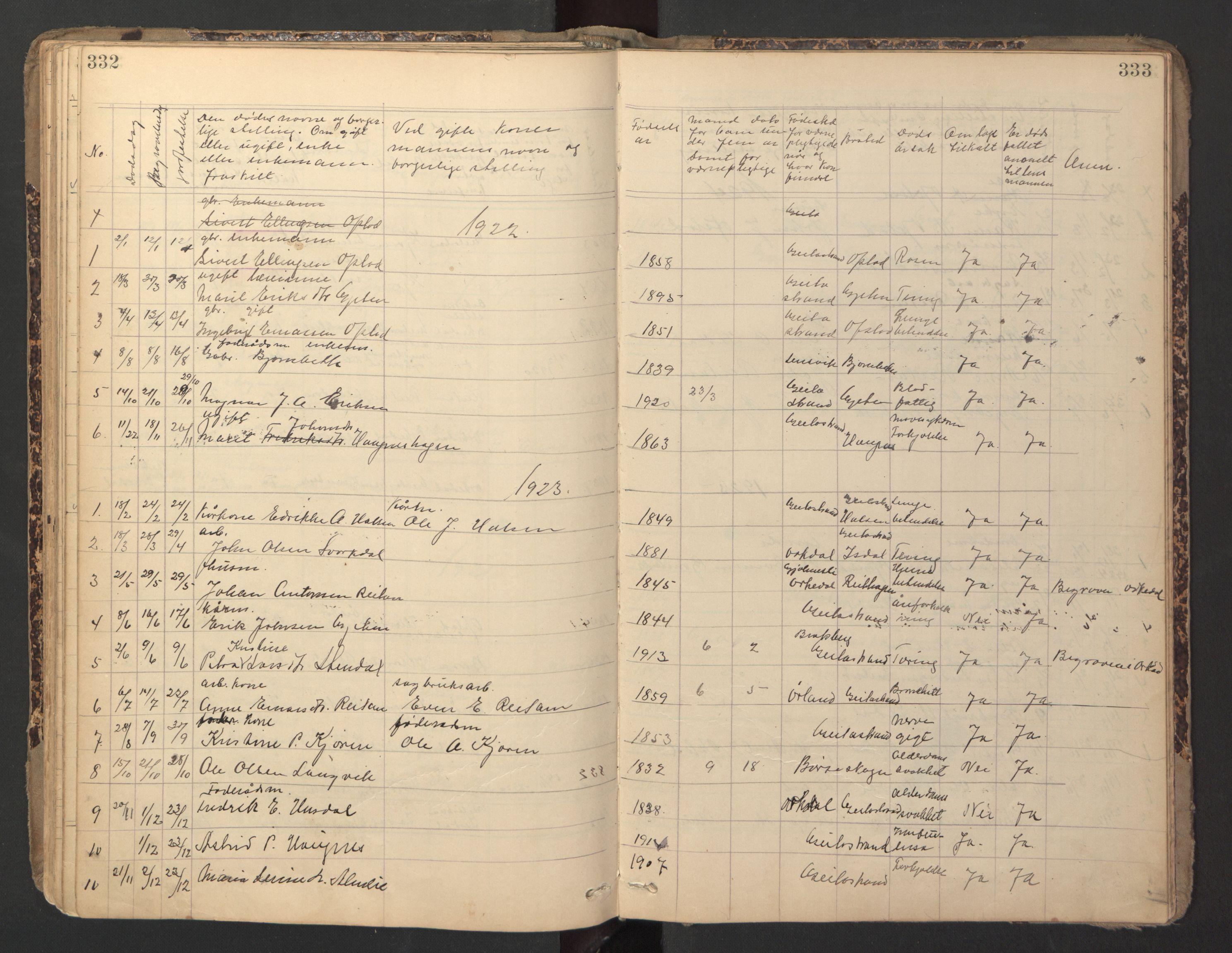 SAT, Ministerialprotokoller, klokkerbøker og fødselsregistre - Sør-Trøndelag, 670/L0837: Klokkerbok nr. 670C01, 1905-1946, s. 332-333