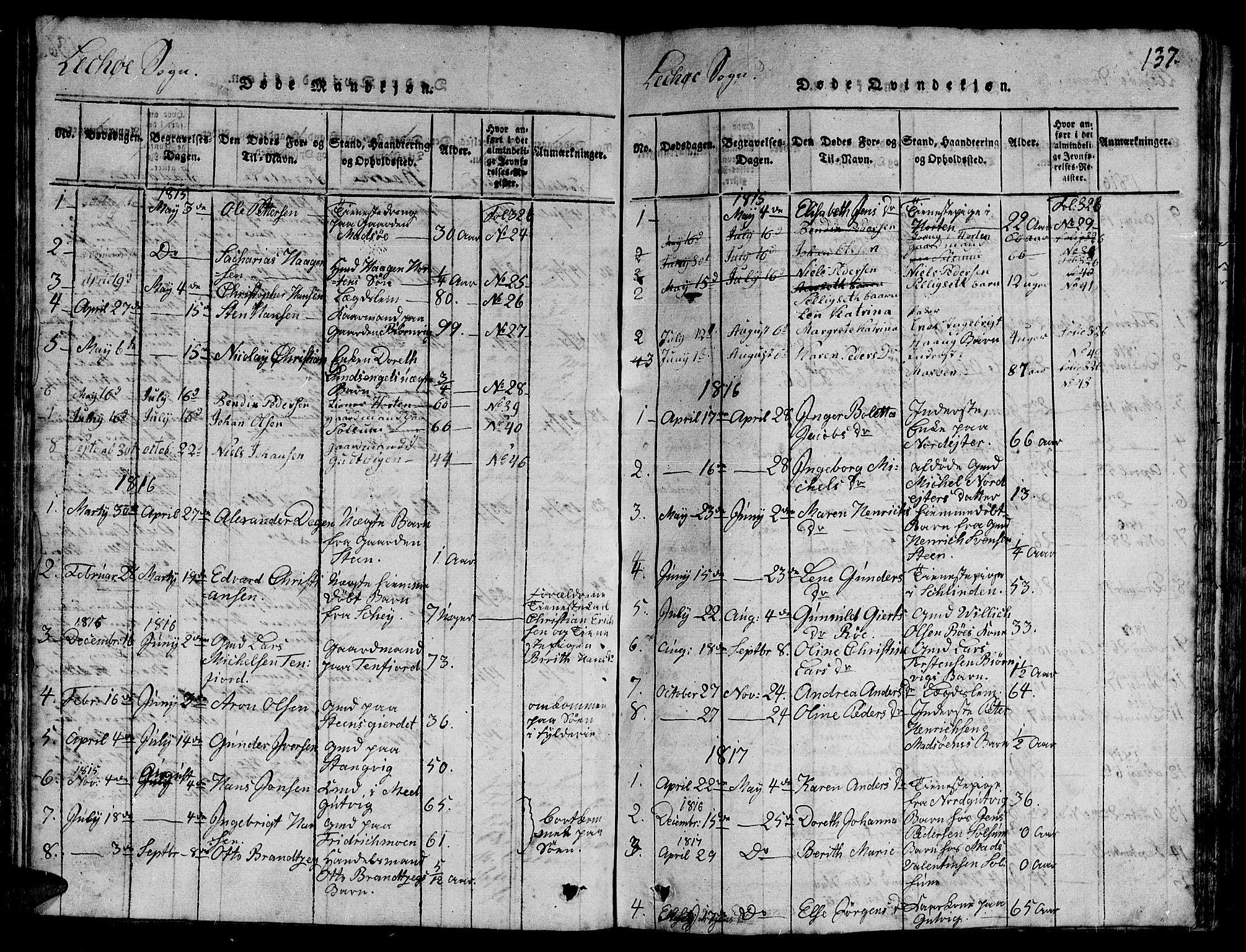 SAT, Ministerialprotokoller, klokkerbøker og fødselsregistre - Nord-Trøndelag, 780/L0648: Klokkerbok nr. 780C01 /2, 1815-1875, s. 137