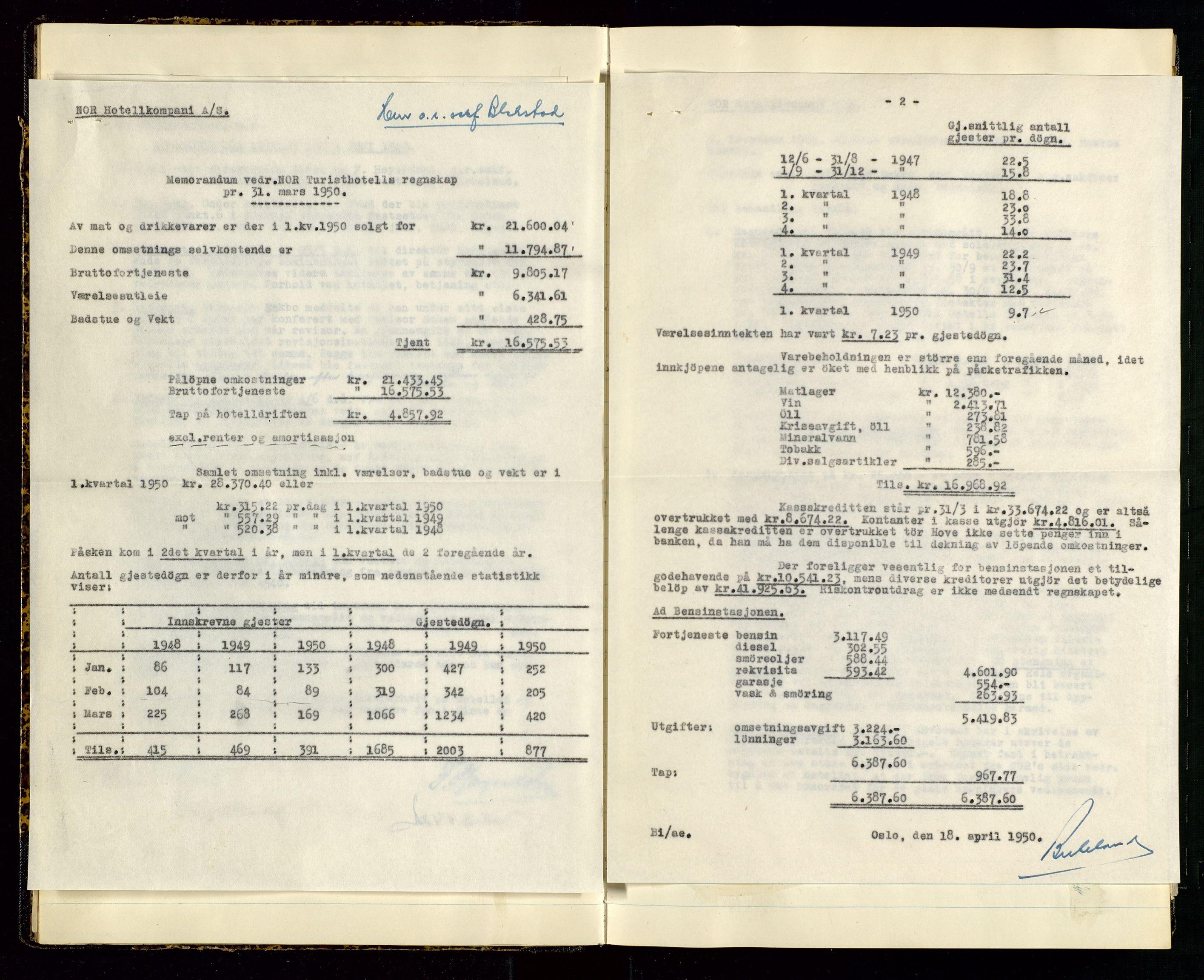 SAST, PA 1516 - Nor Hotellkompani A/S, A/L0001: Referatprotokoll, 1948-1855, s. 10