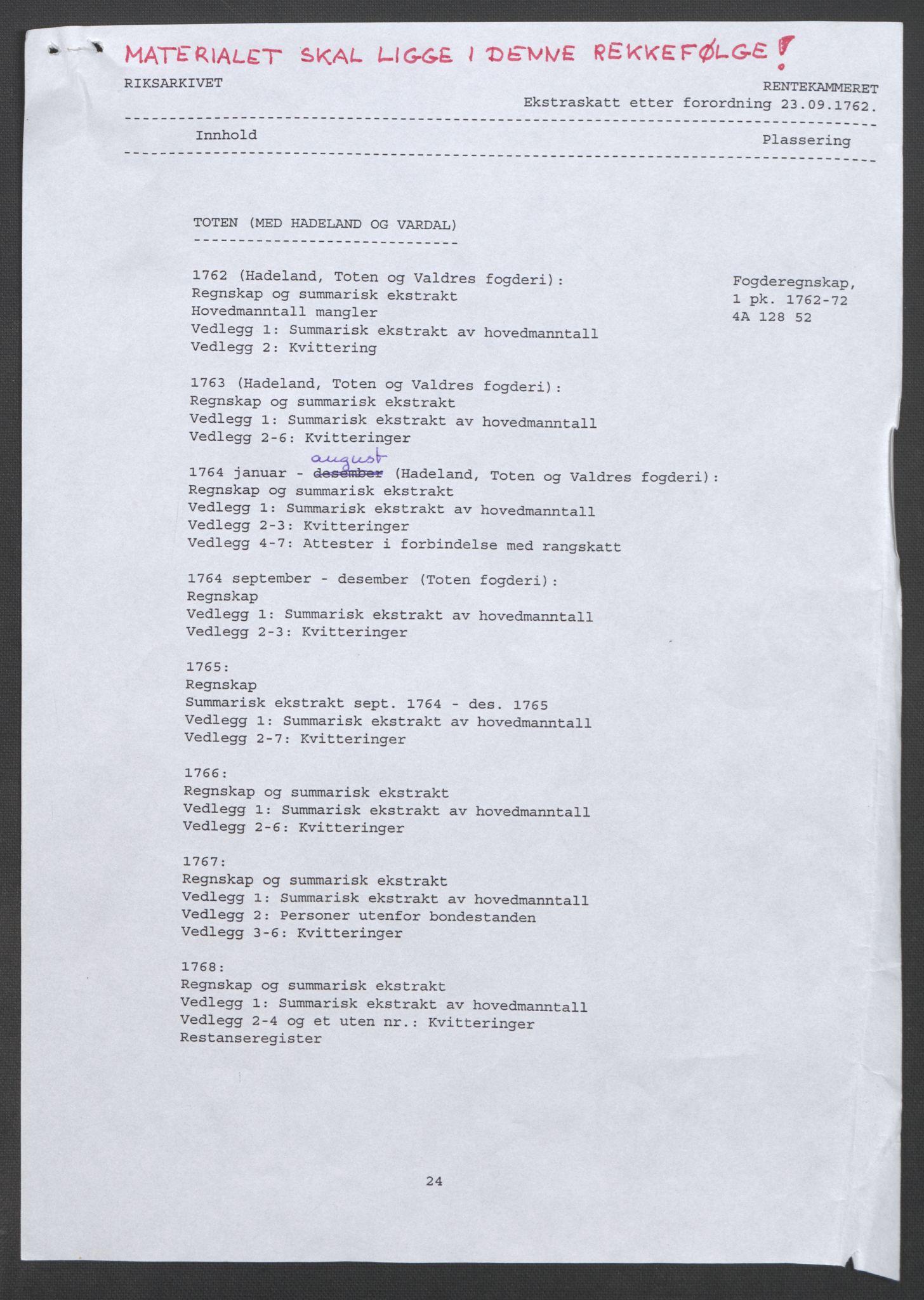 RA, Rentekammeret inntil 1814, Reviderte regnskaper, Fogderegnskap, R19/L1399: Fogderegnskap Toten, Hadeland og Vardal, 1762-1783, s. 2