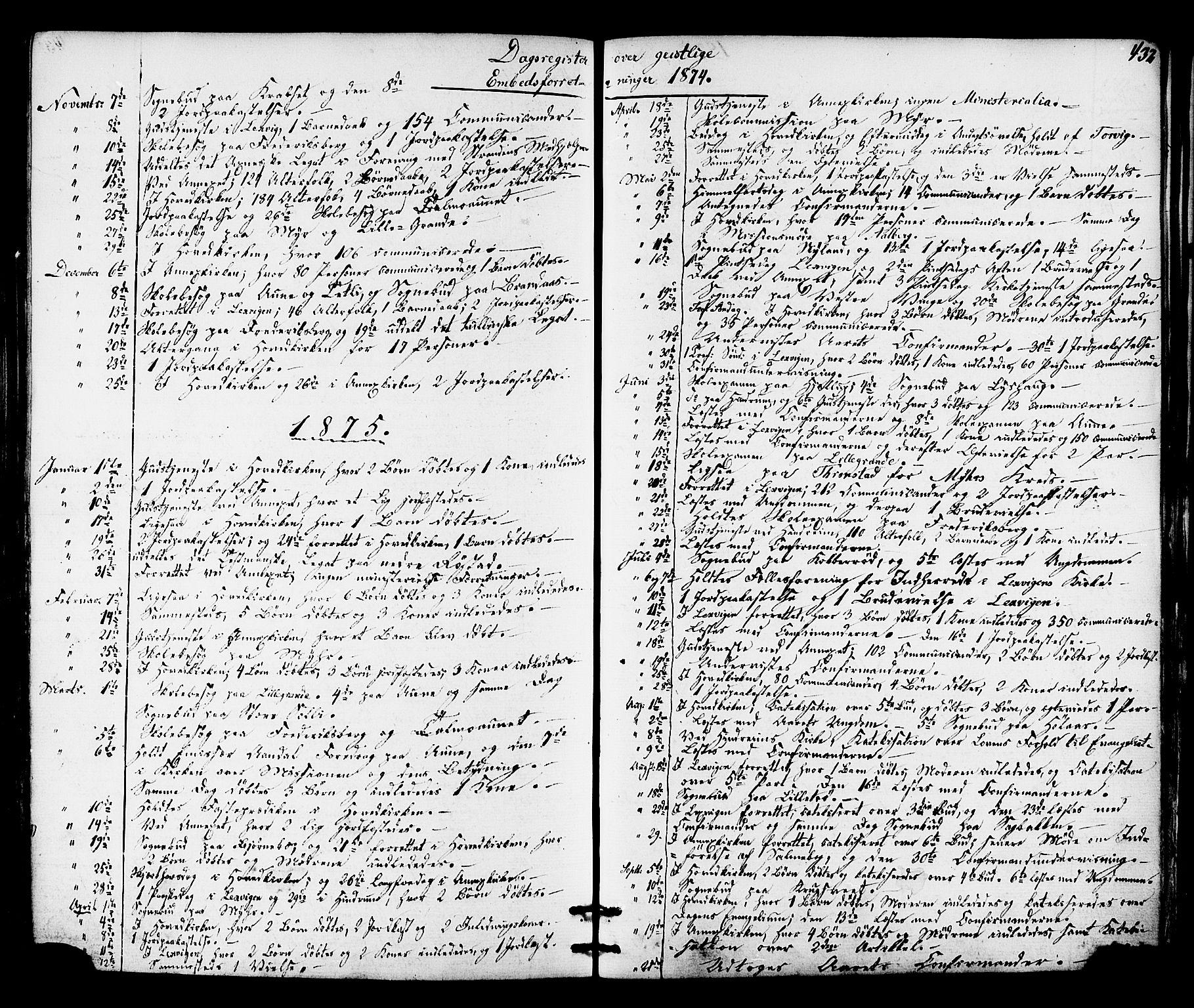 SAT, Ministerialprotokoller, klokkerbøker og fødselsregistre - Nord-Trøndelag, 701/L0009: Ministerialbok nr. 701A09 /1, 1864-1882, s. 432
