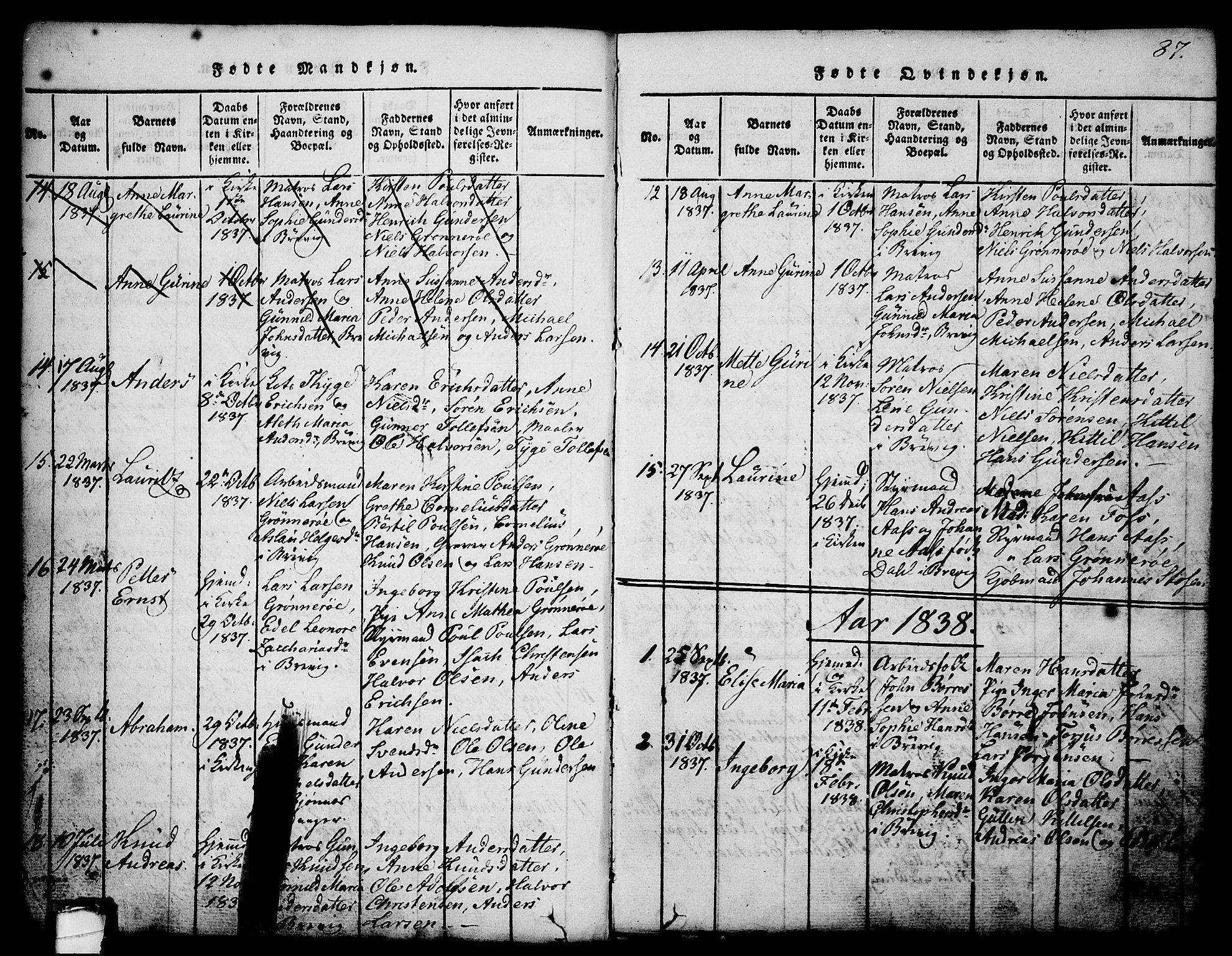 SAKO, Brevik kirkebøker, G/Ga/L0001: Klokkerbok nr. 1, 1814-1845, s. 87