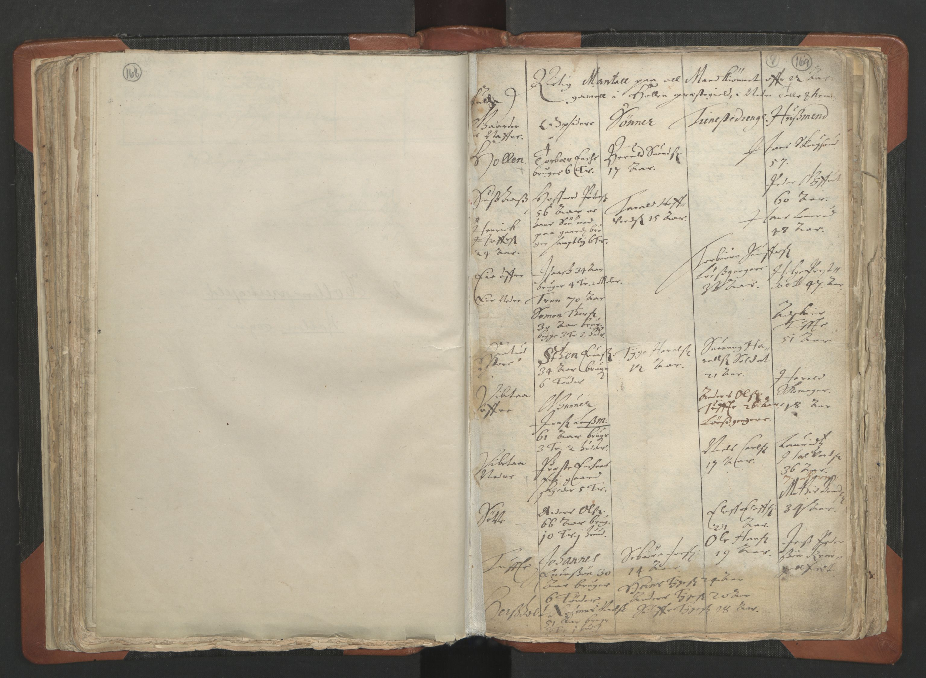 RA, Sogneprestenes manntall 1664-1666, nr. 12: Øvre Telemark prosti, Nedre Telemark prosti og Bamble prosti, 1664-1666, s. 168-169