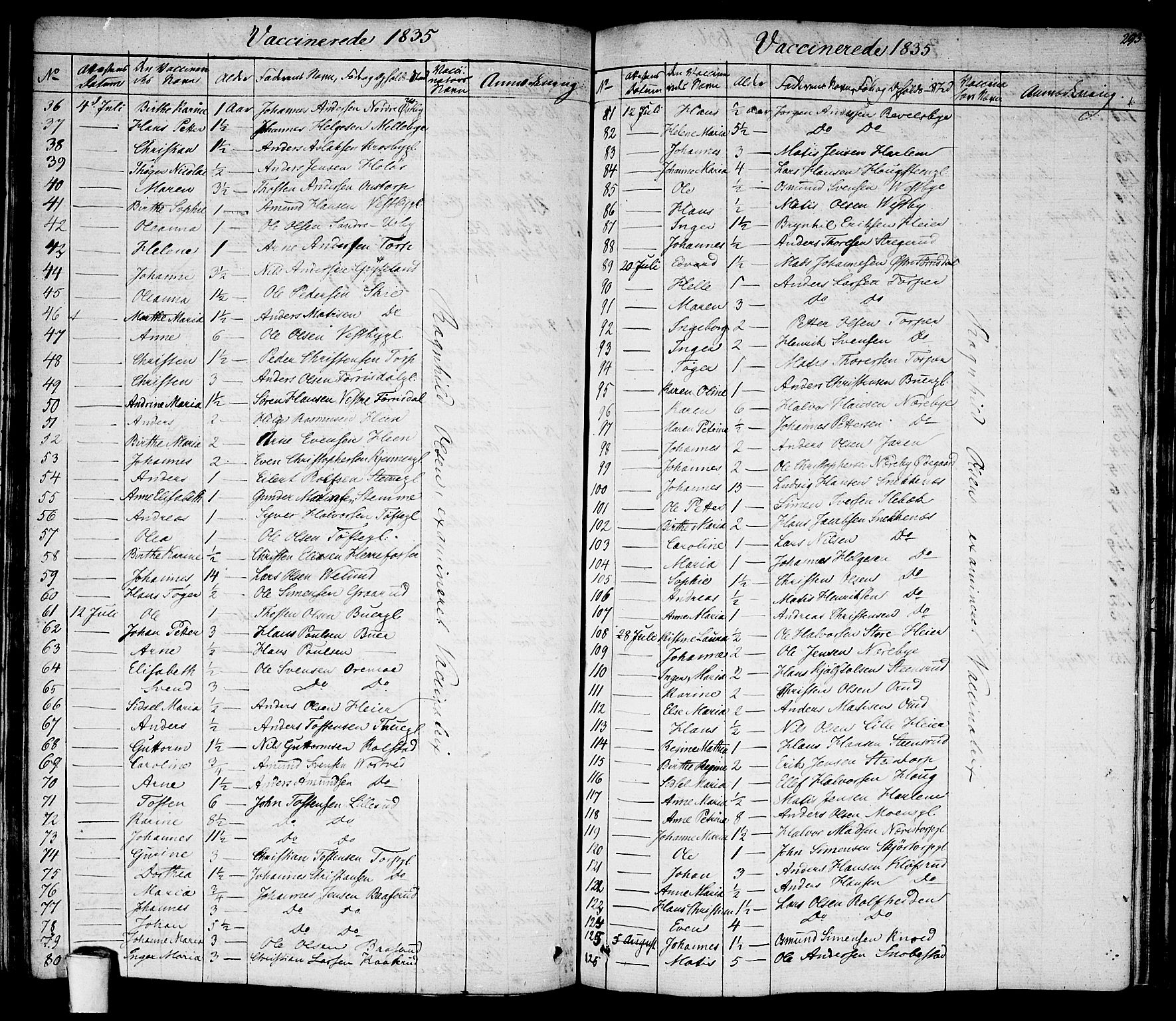SAO, Rakkestad prestekontor Kirkebøker, F/Fa/L0007: Ministerialbok nr. I 7, 1825-1841, s. 293