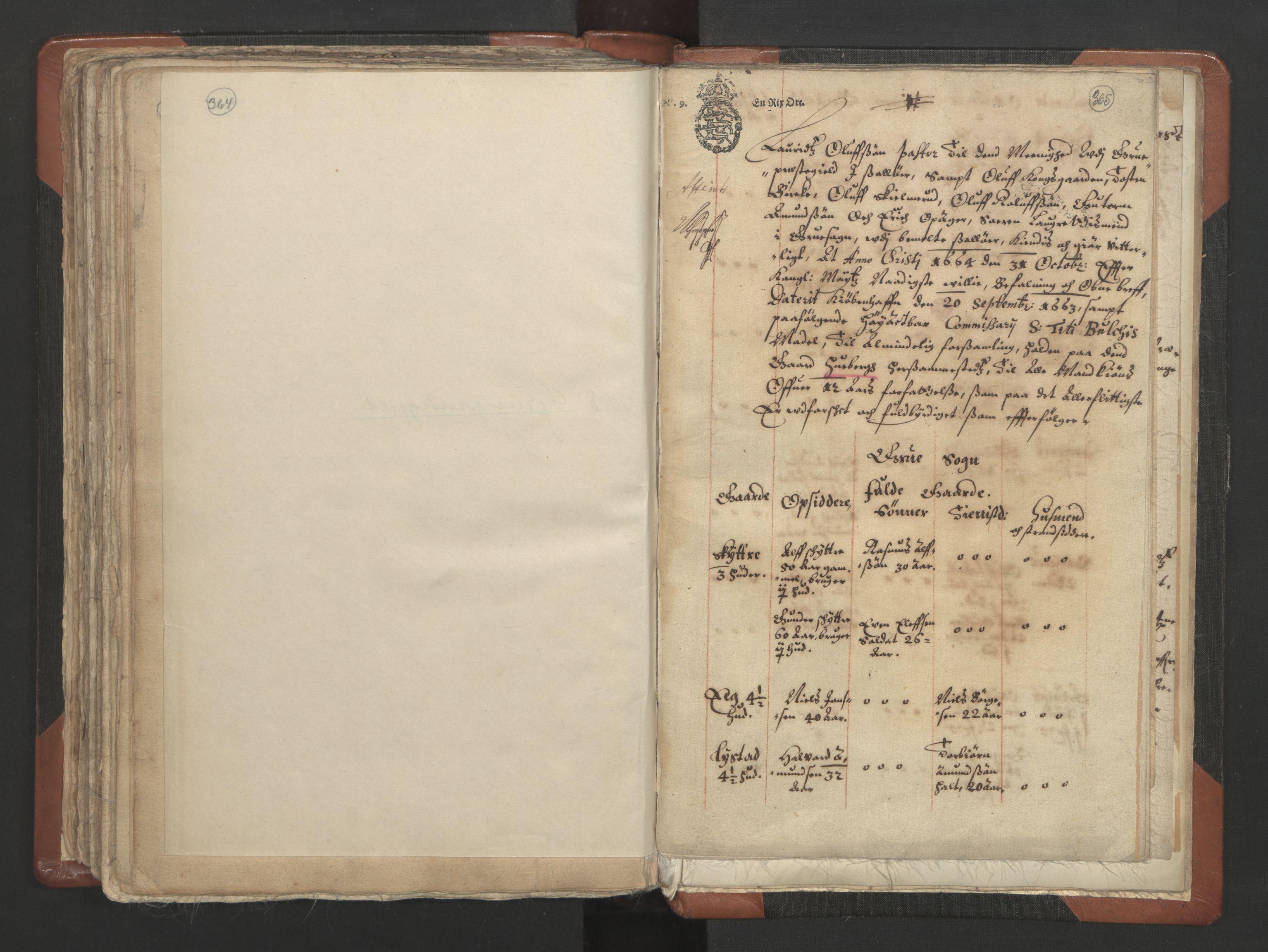 RA, Sogneprestenes manntall 1664-1666, nr. 4: Øvre Romerike prosti, 1664-1666, s. 364-365