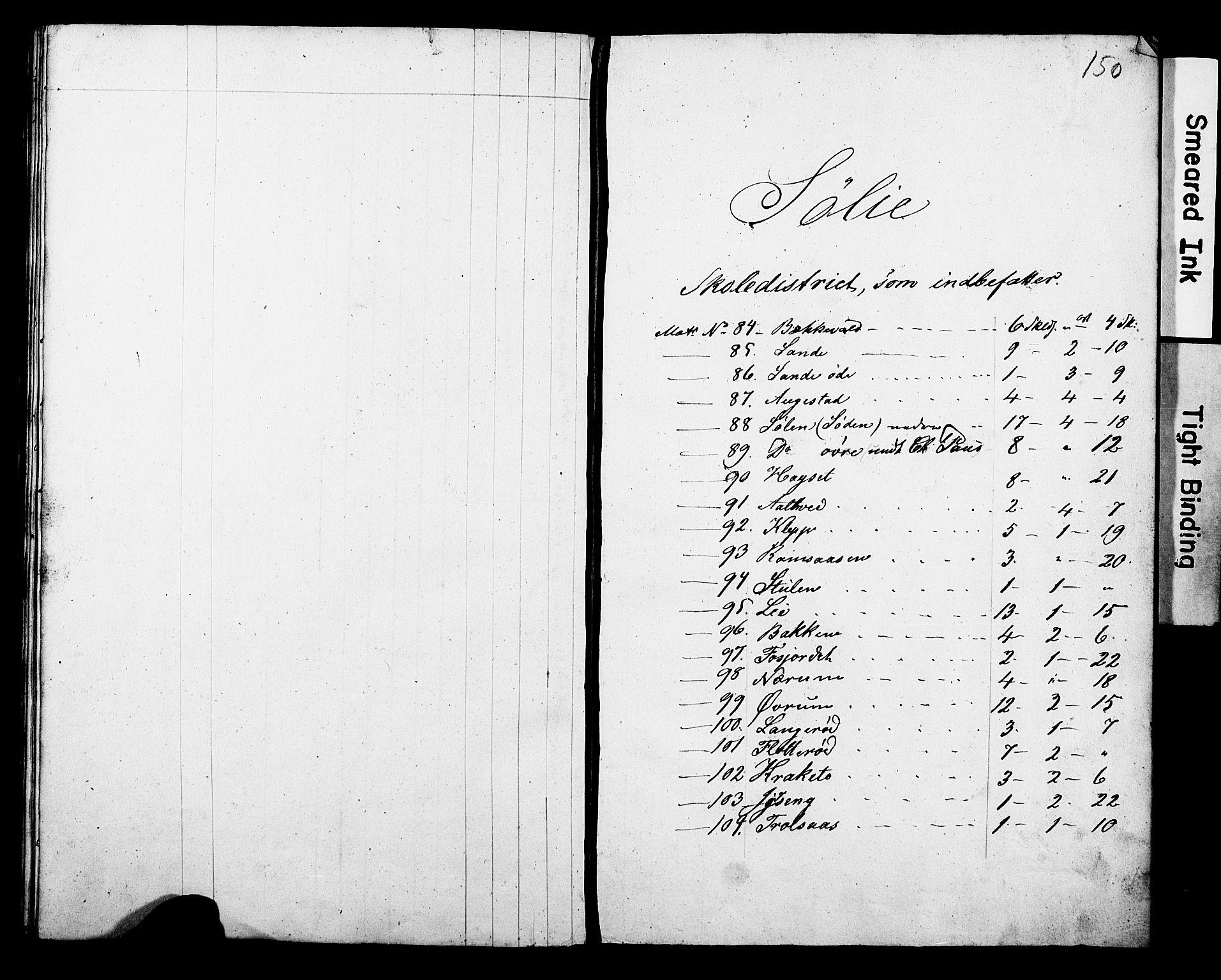Folketelling 1845 for 0812P Gjerpen prestegjeld, 1845, s. 150