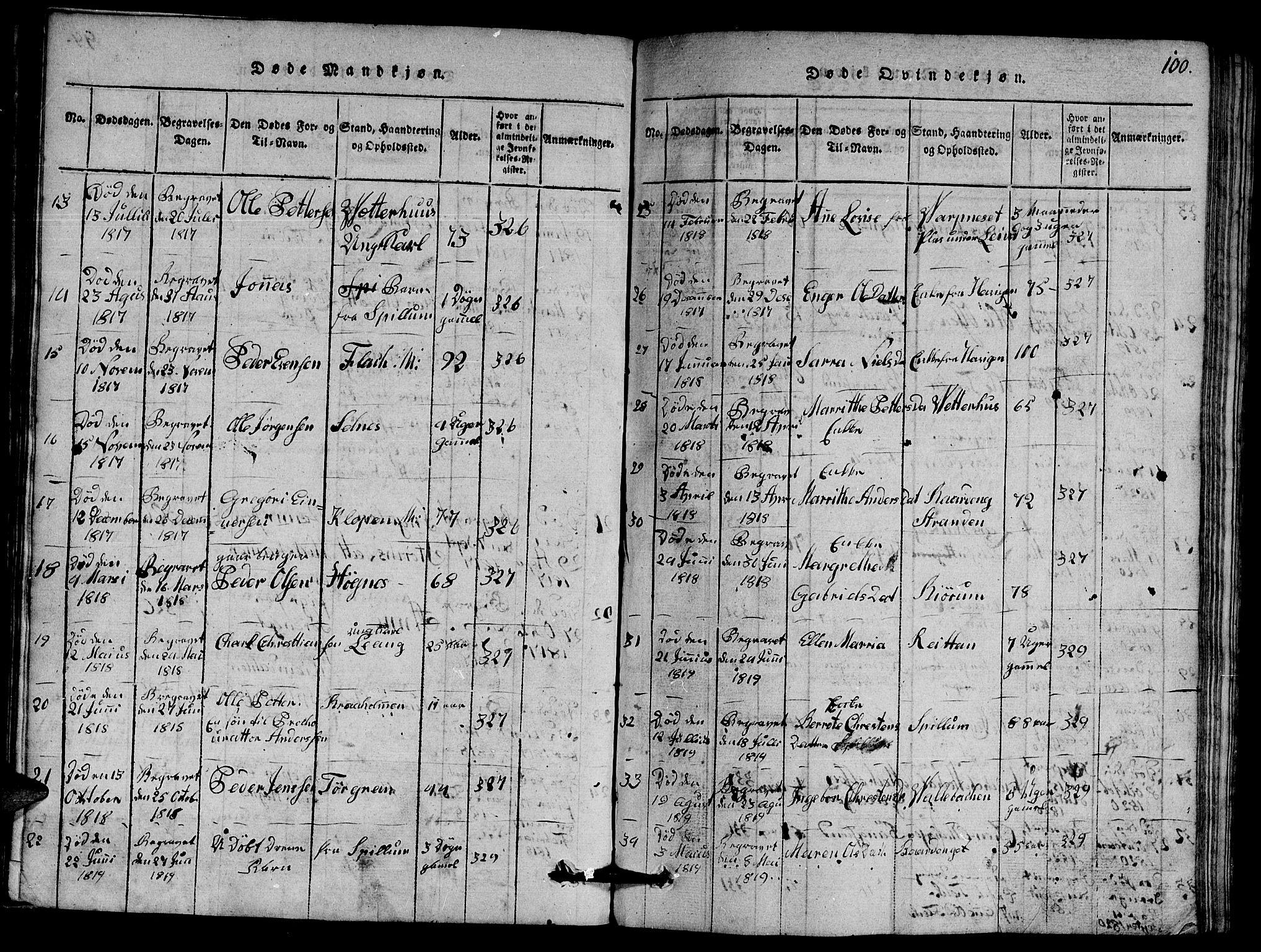 SAT, Ministerialprotokoller, klokkerbøker og fødselsregistre - Nord-Trøndelag, 770/L0590: Klokkerbok nr. 770C01, 1815-1824, s. 100