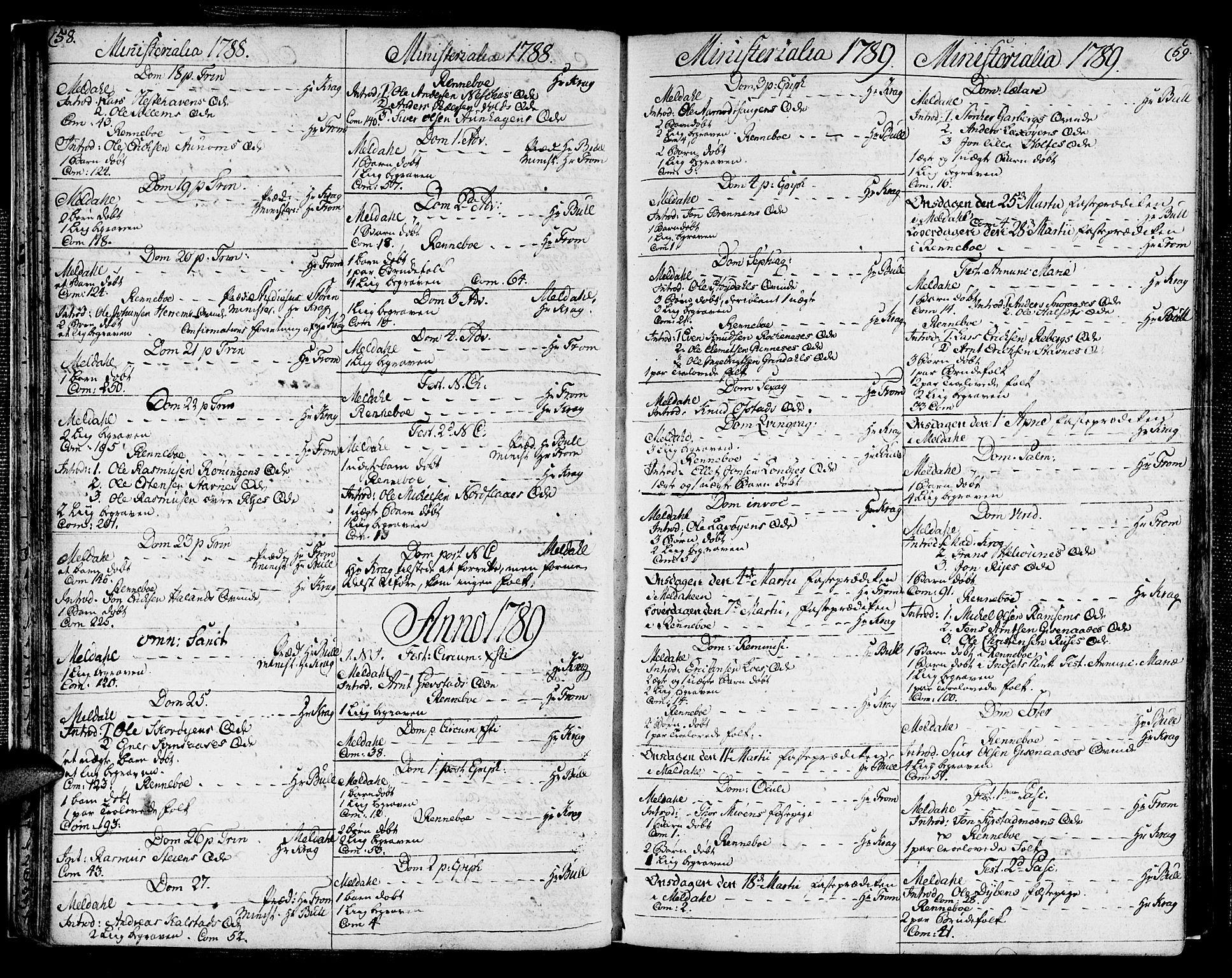 SAT, Ministerialprotokoller, klokkerbøker og fødselsregistre - Sør-Trøndelag, 672/L0852: Ministerialbok nr. 672A05, 1776-1815, s. 58-59